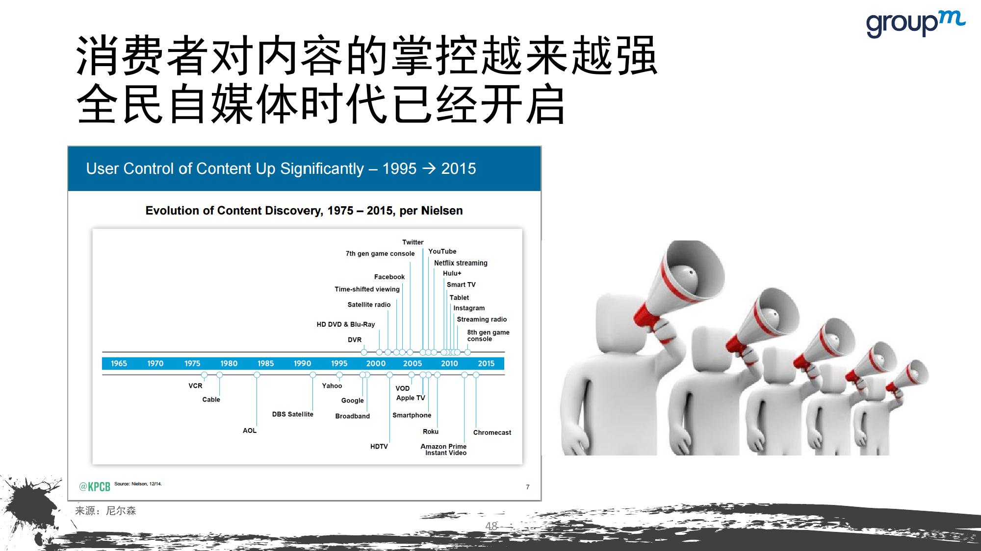山海今2015中国媒介趋势报告_000048