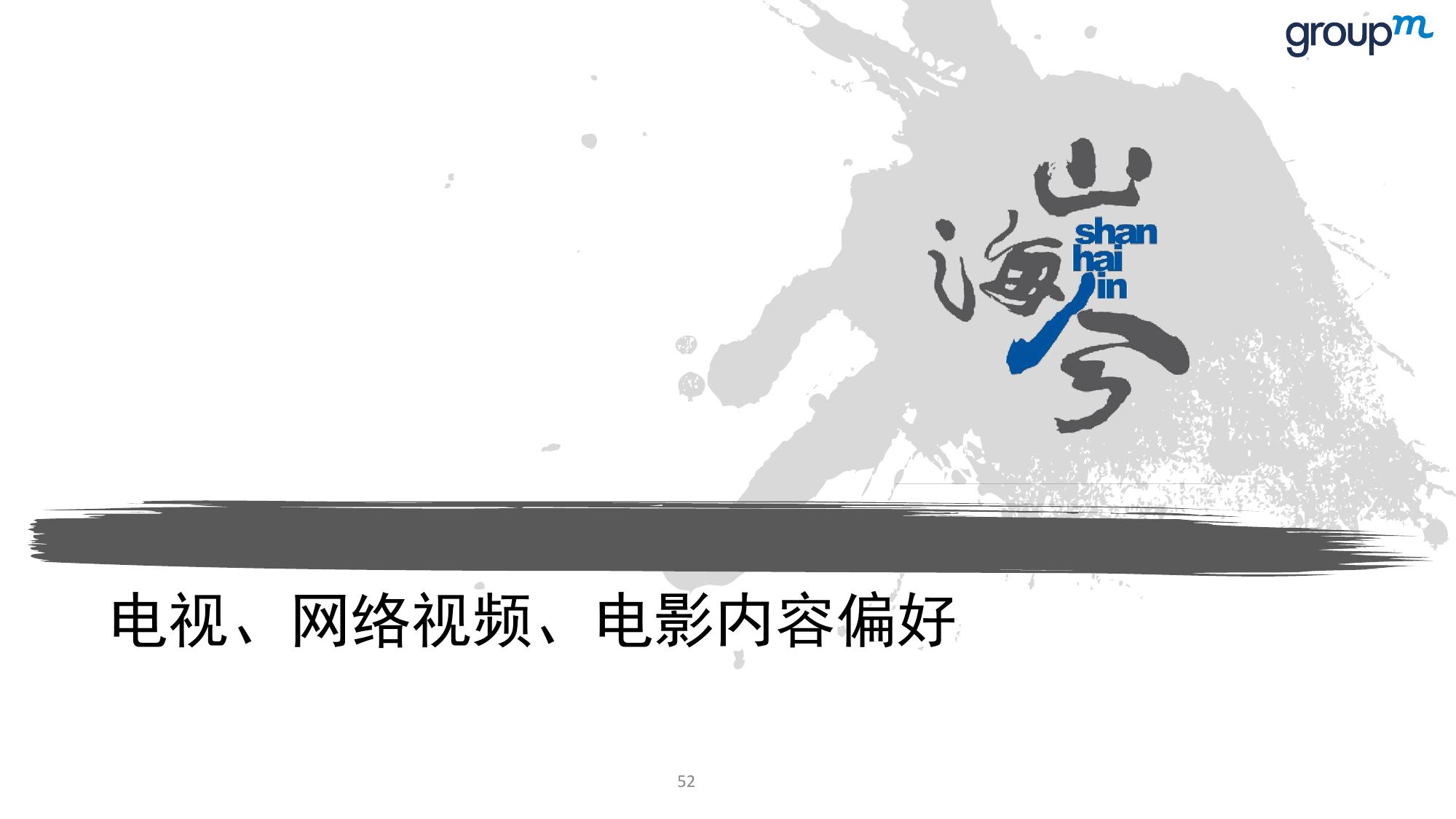 山海今2015中国媒介趋势报告_000052