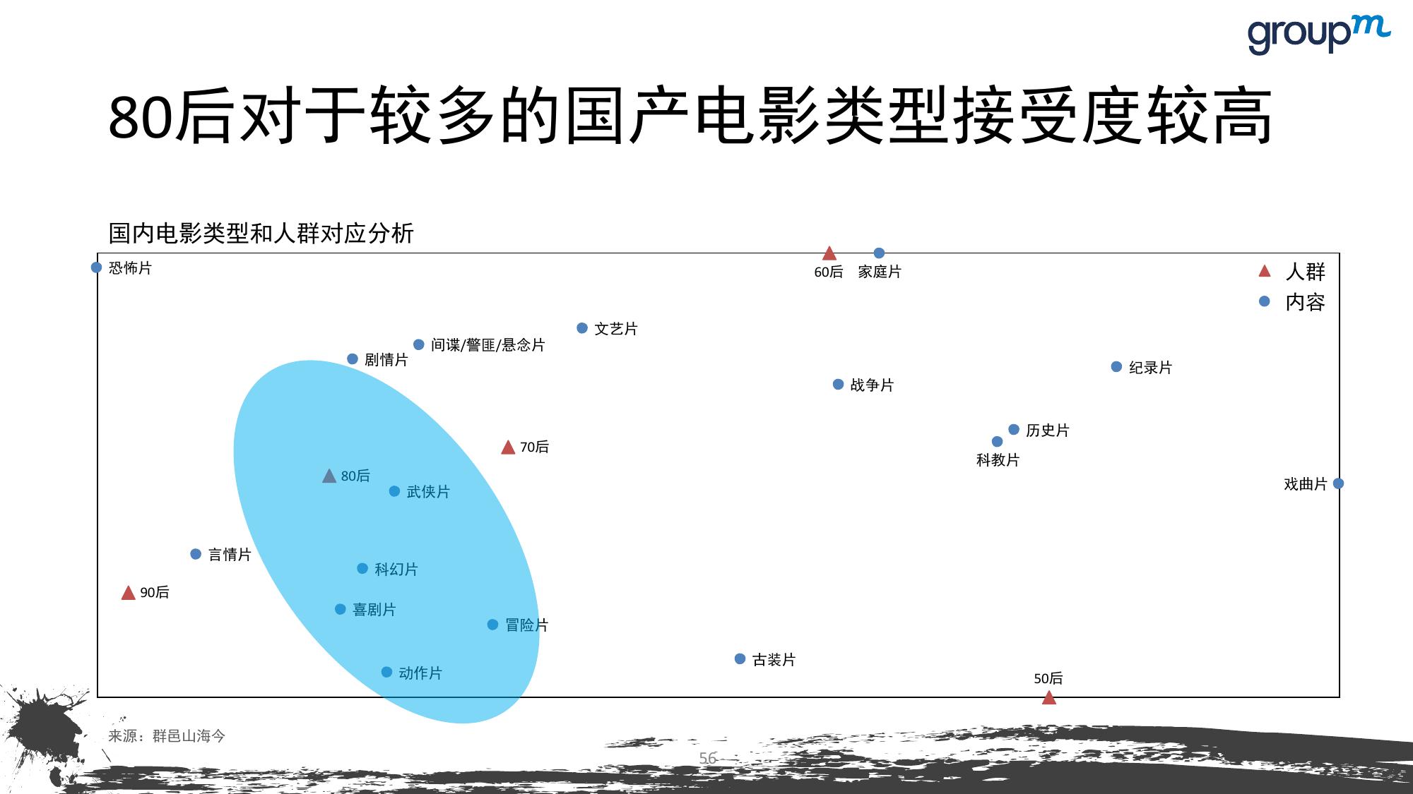 山海今2015中国媒介趋势报告_000056
