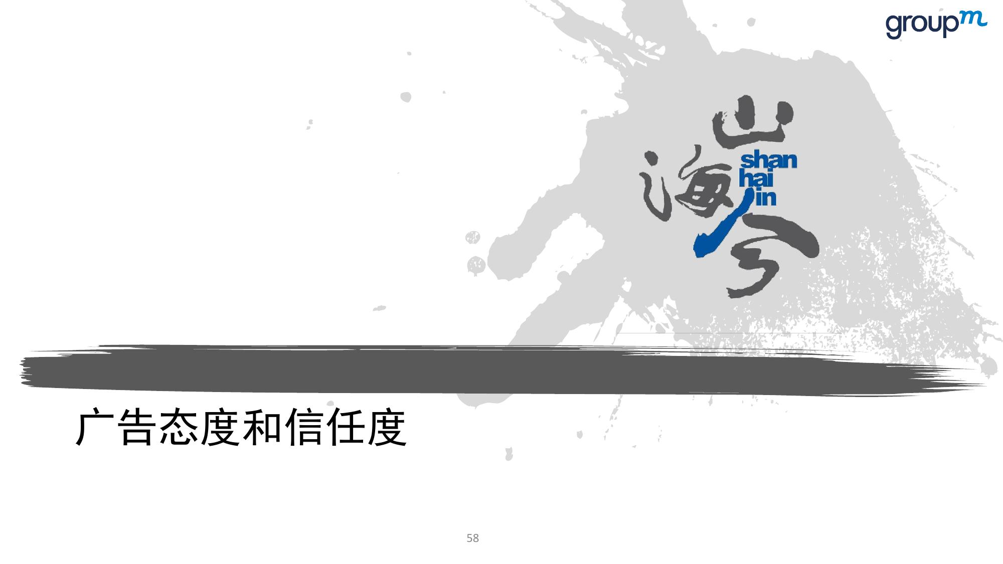 山海今2015中国媒介趋势报告_000058