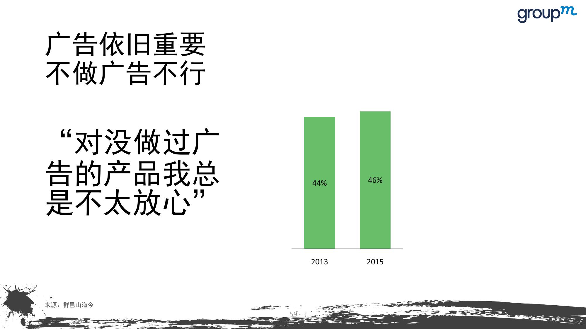 山海今2015中国媒介趋势报告_000059