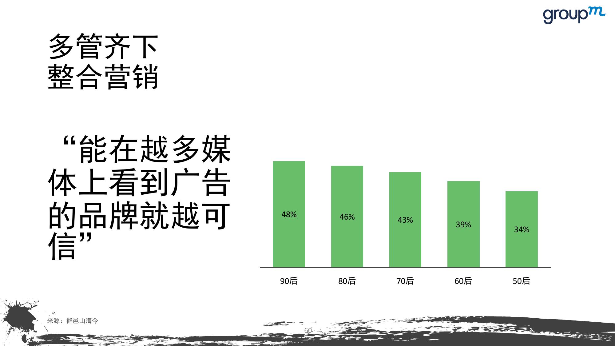 山海今2015中国媒介趋势报告_000060