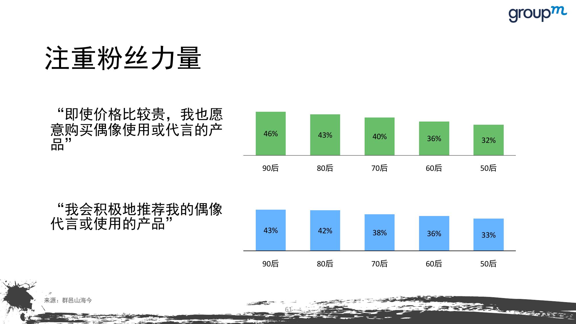 山海今2015中国媒介趋势报告_000061