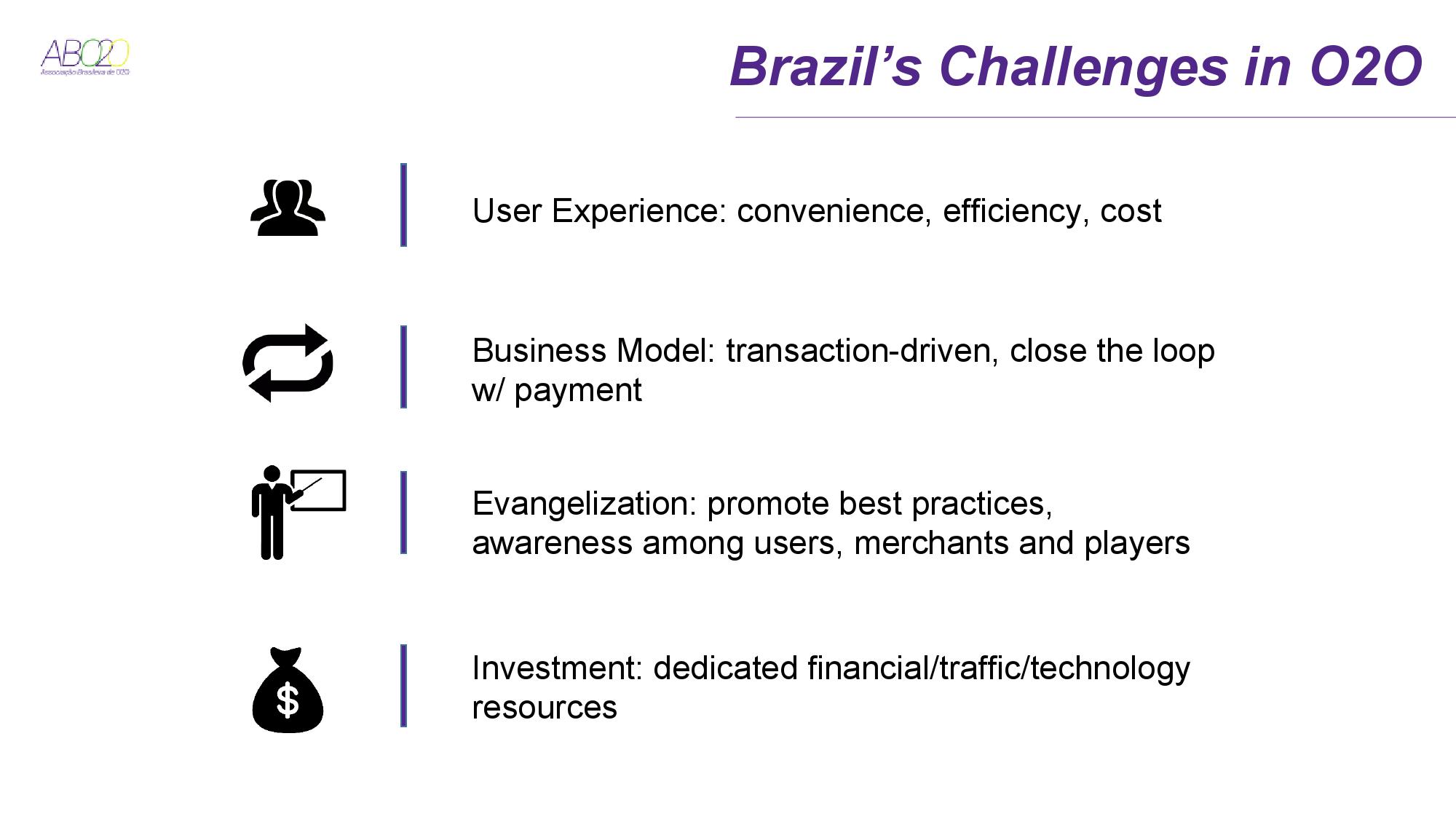 巴西O2O行业白皮书_000024