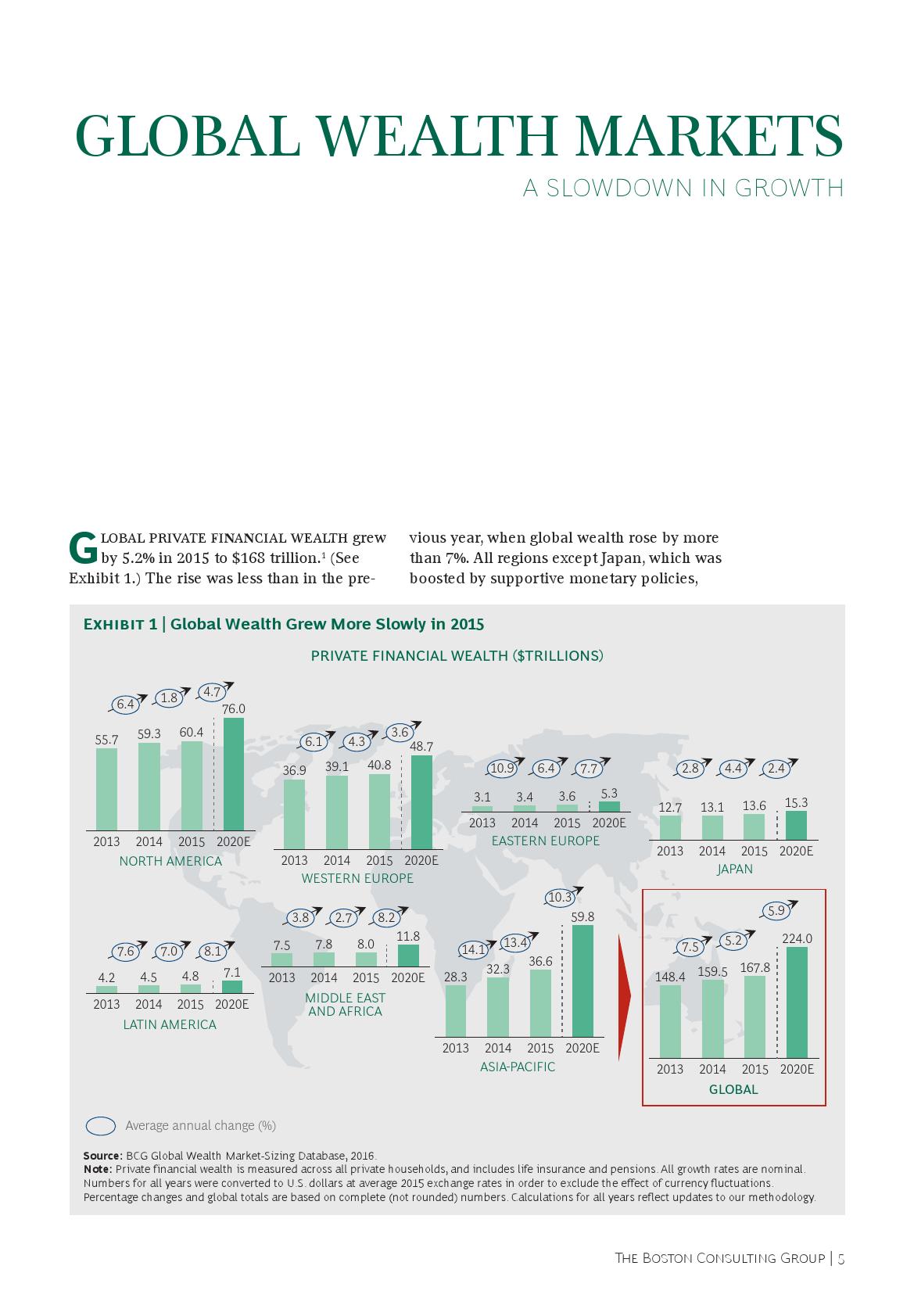 波士顿咨询:全球财富报告2016_000007