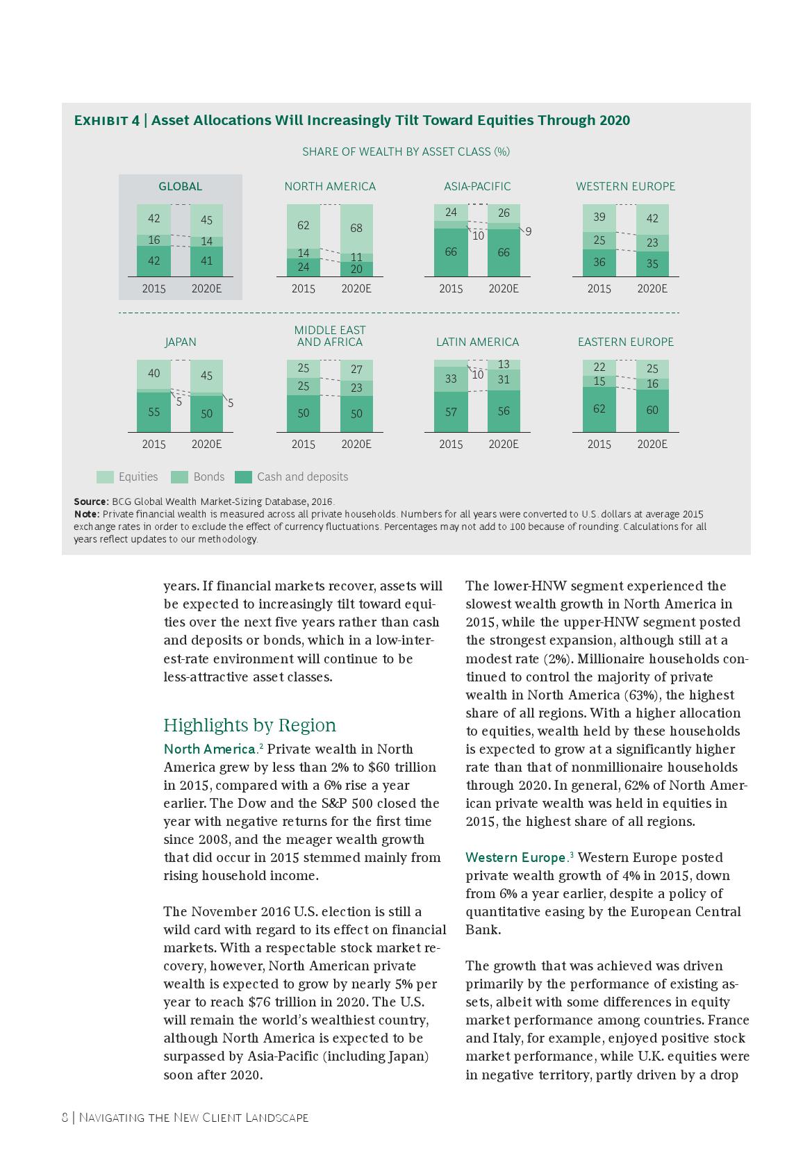 波士顿咨询:全球财富报告2016_000010