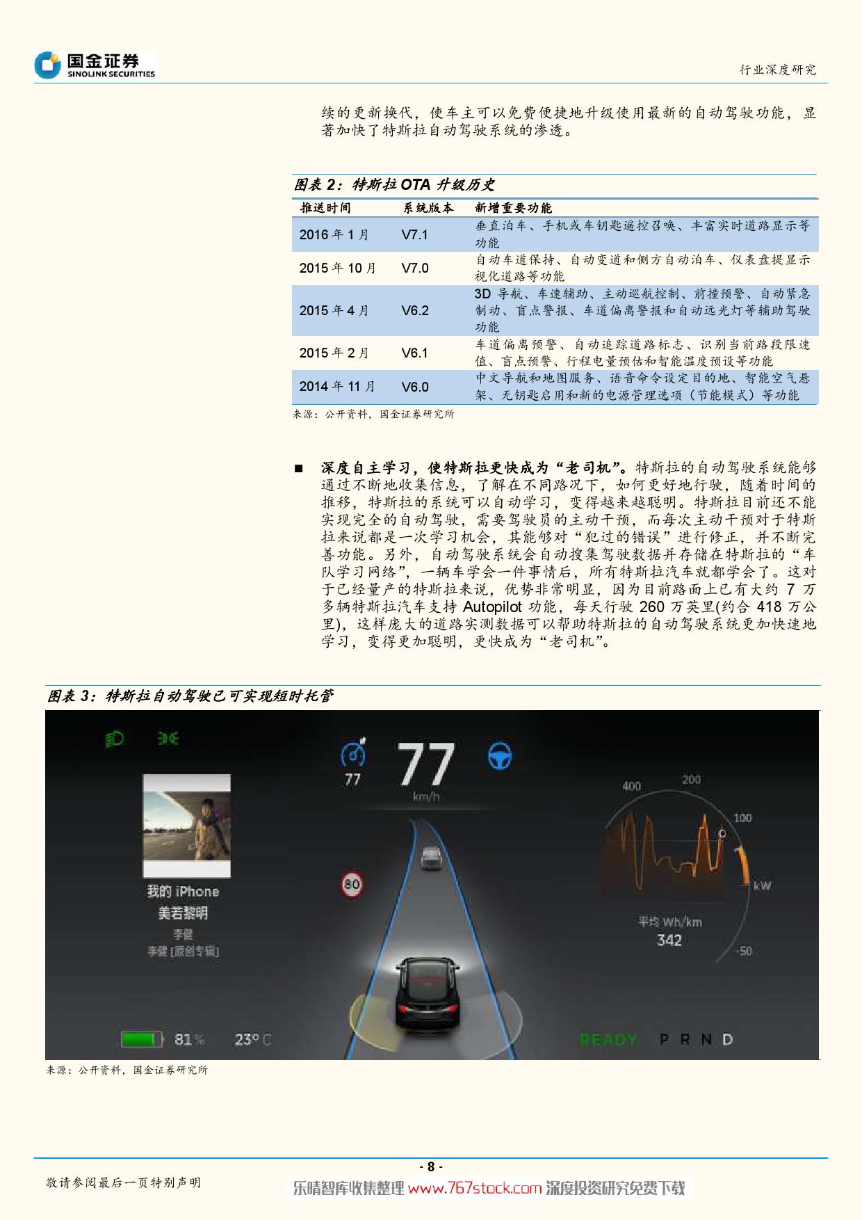 特斯拉产业系列深度报告-智能驾驶爆发在即_000008