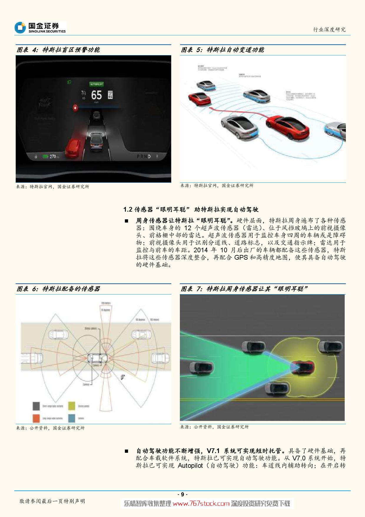 特斯拉产业系列深度报告-智能驾驶爆发在即_000009