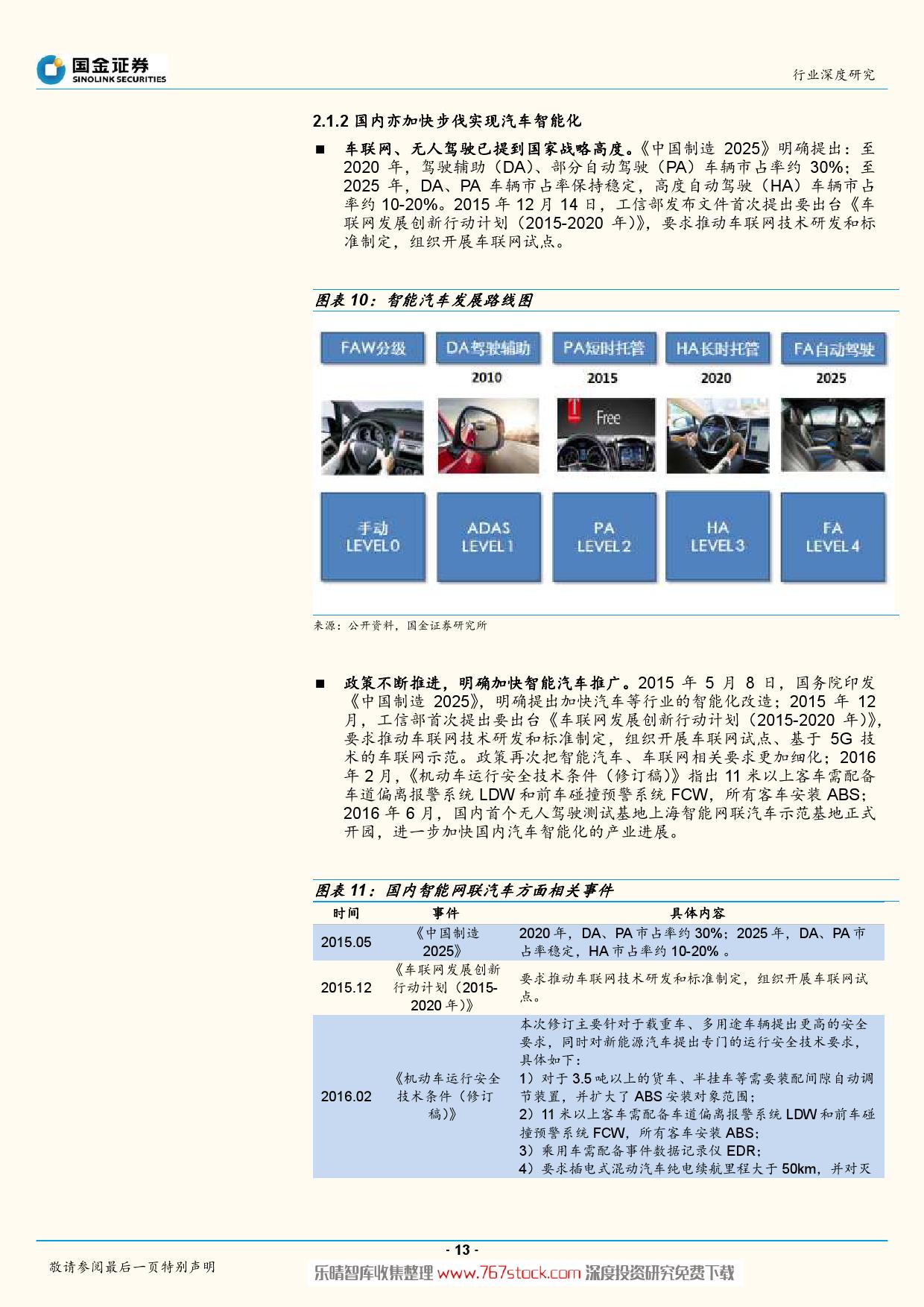 特斯拉产业系列深度报告-智能驾驶爆发在即_000013