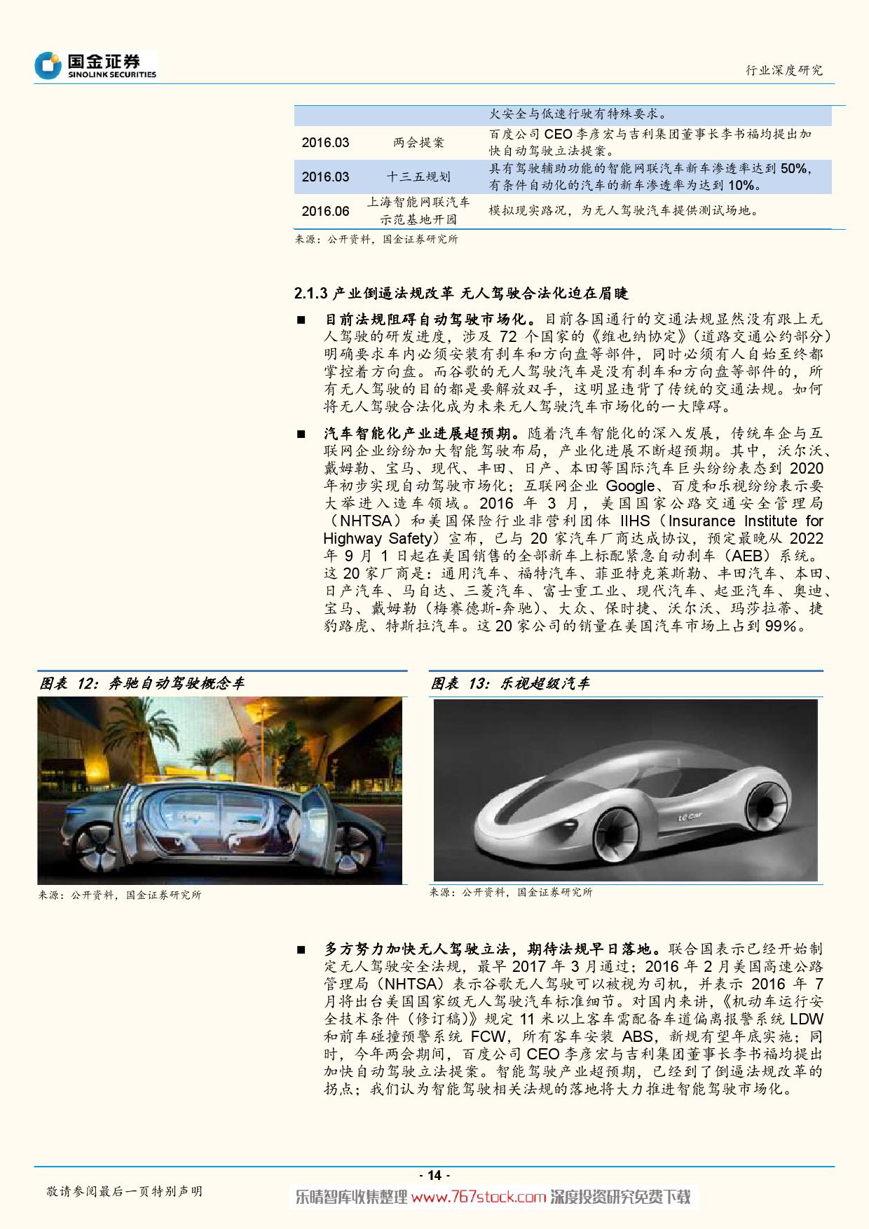 特斯拉产业系列深度报告-智能驾驶爆发在即_000014