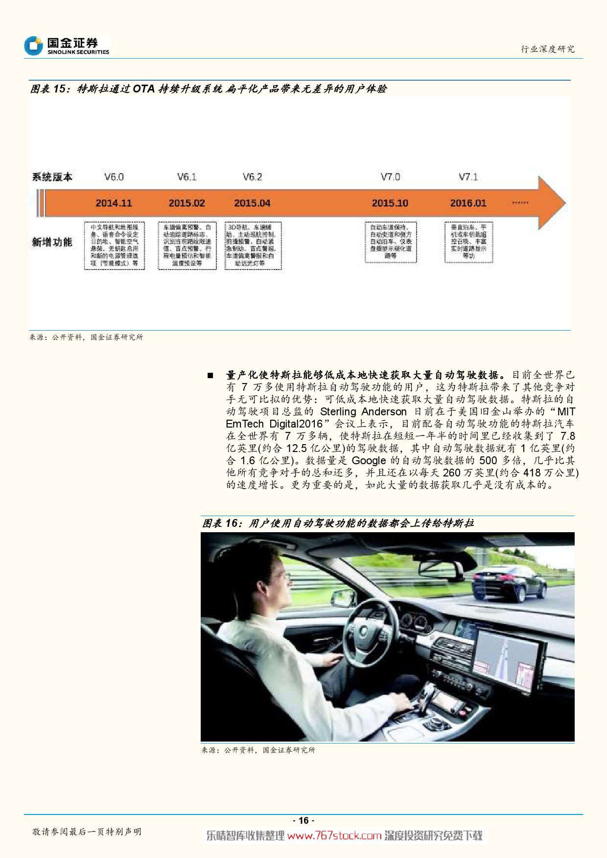特斯拉产业系列深度报告-智能驾驶爆发在即_000016