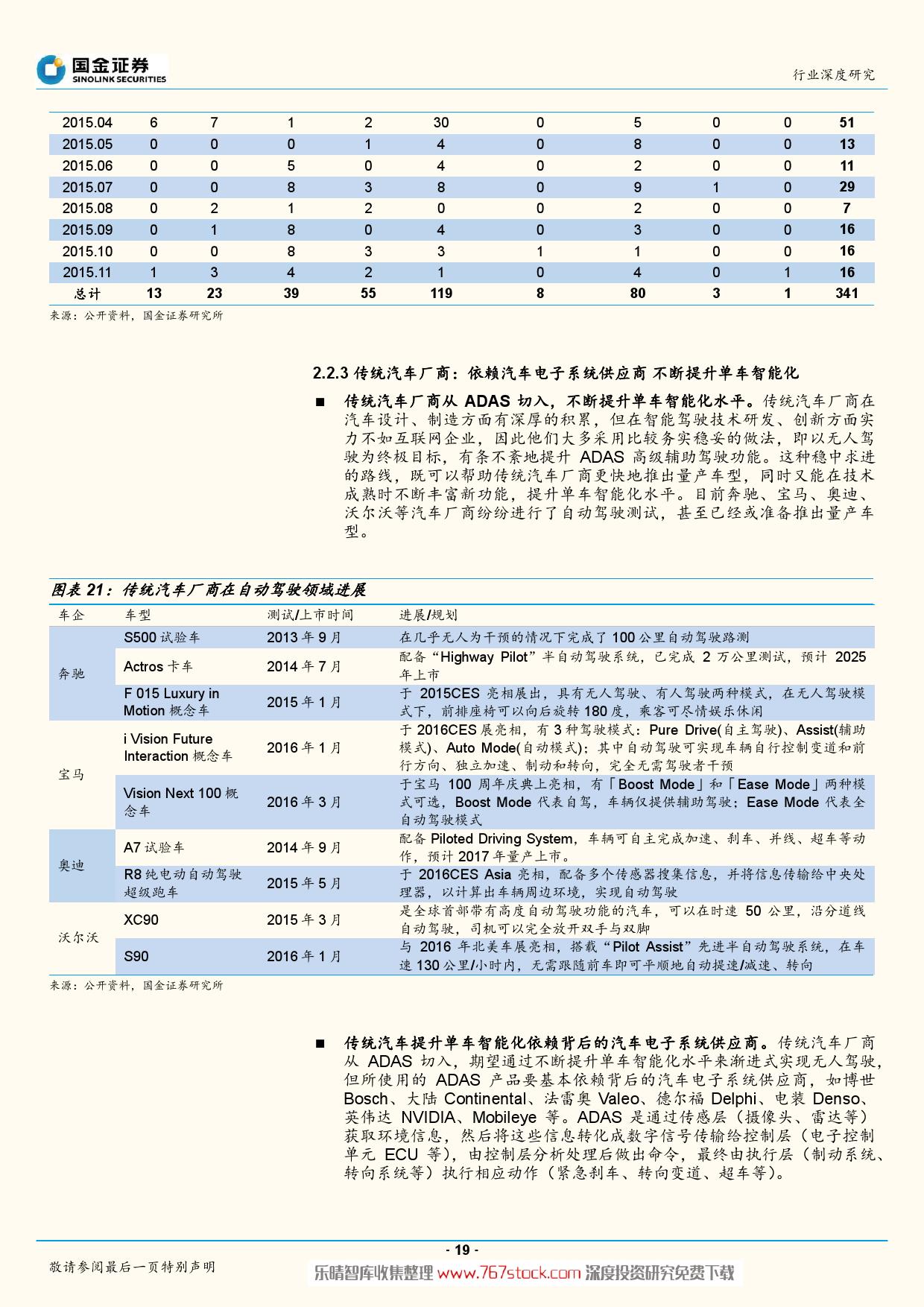 特斯拉产业系列深度报告-智能驾驶爆发在即_000019