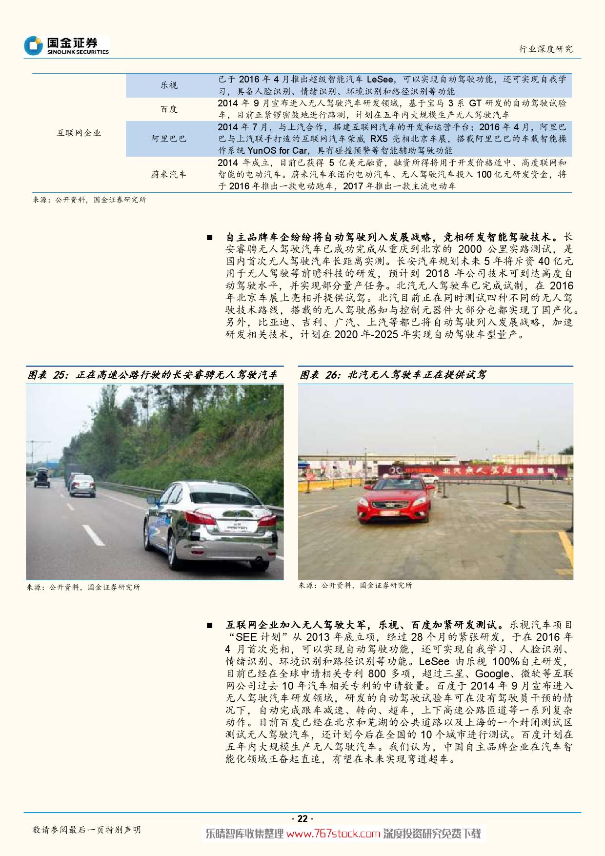 特斯拉产业系列深度报告-智能驾驶爆发在即_000022