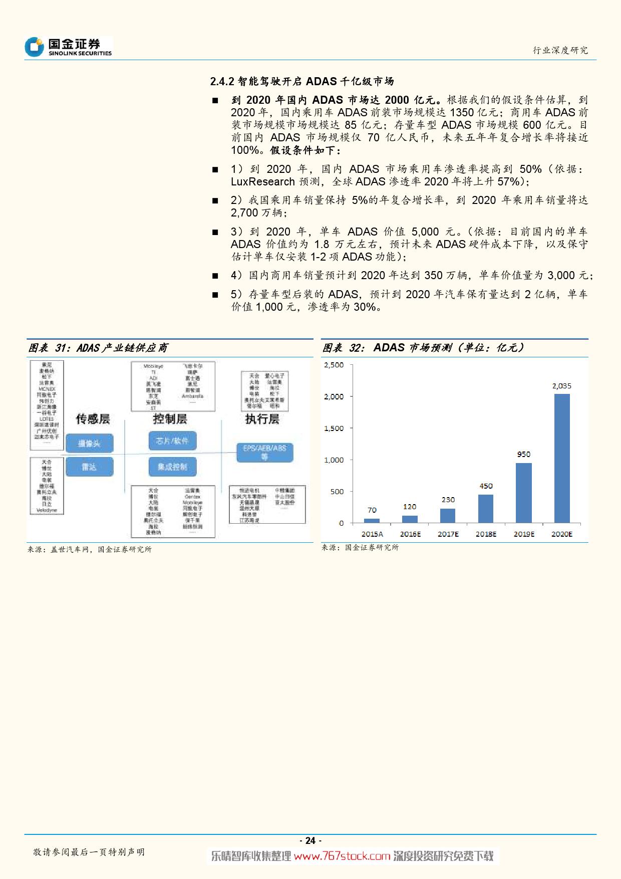 特斯拉产业系列深度报告-智能驾驶爆发在即_000024