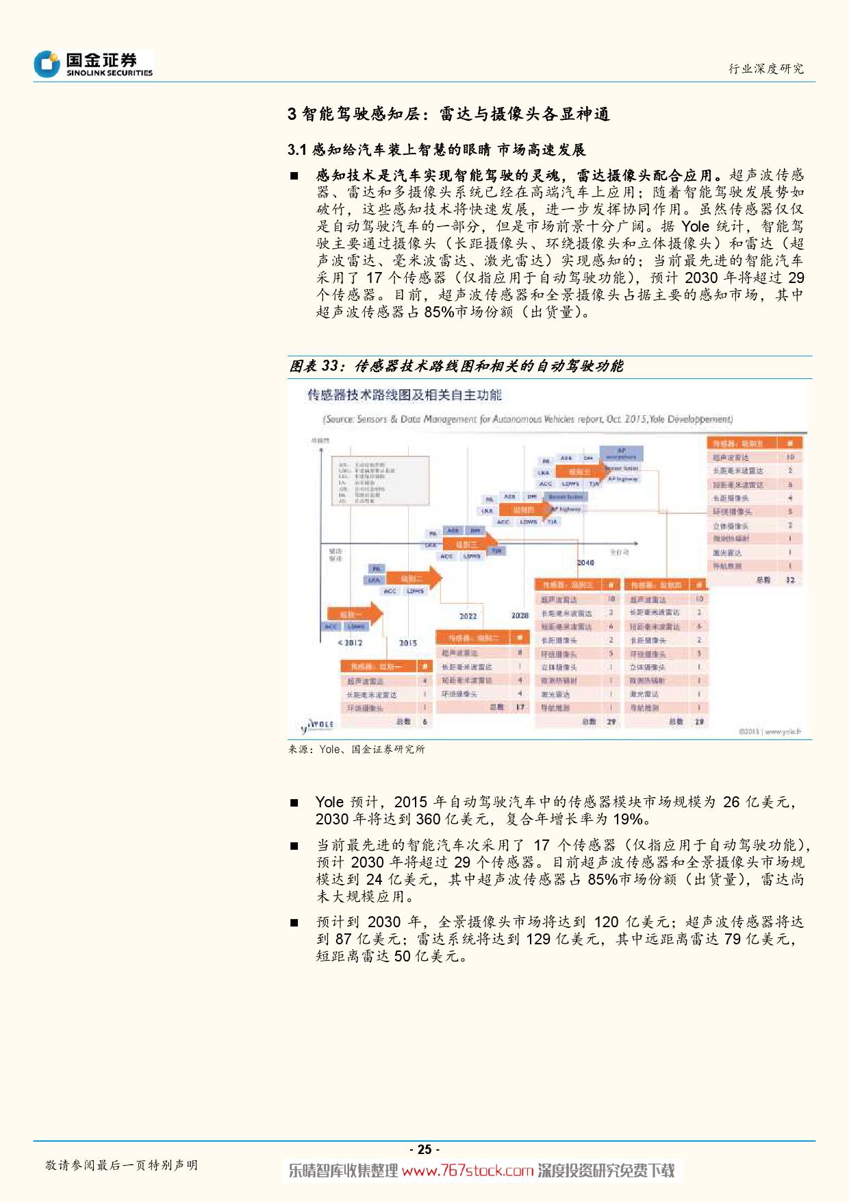 特斯拉产业系列深度报告-智能驾驶爆发在即_000025