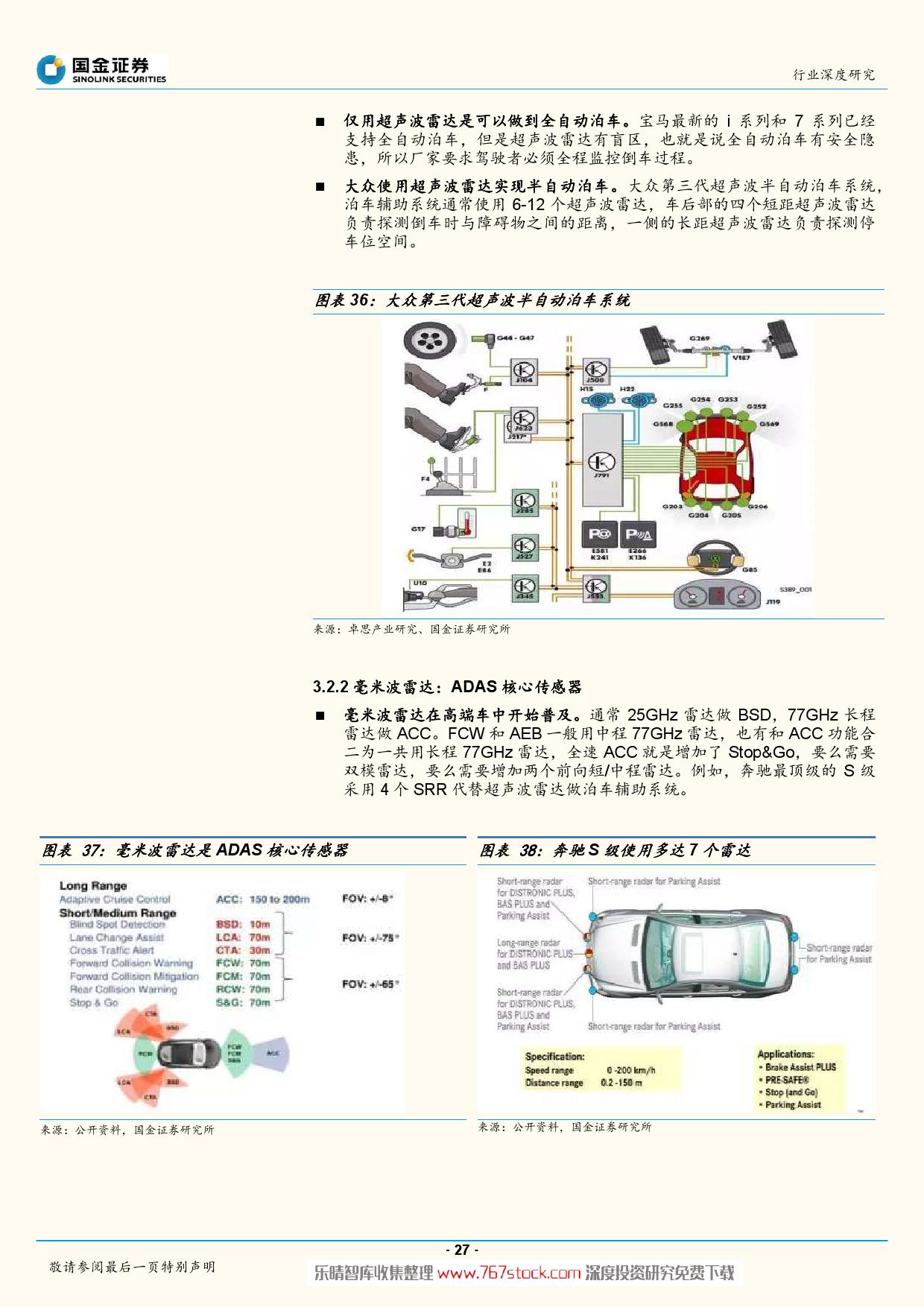 特斯拉产业系列深度报告-智能驾驶爆发在即_000027
