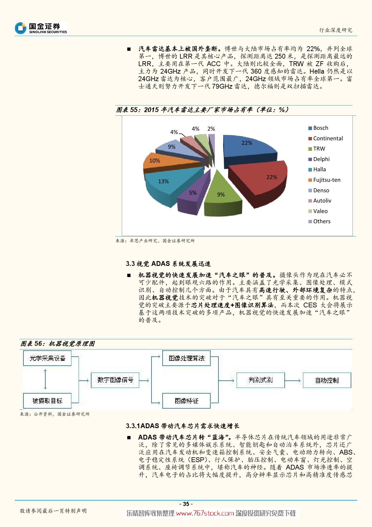 特斯拉产业系列深度报告-智能驾驶爆发在即_000035