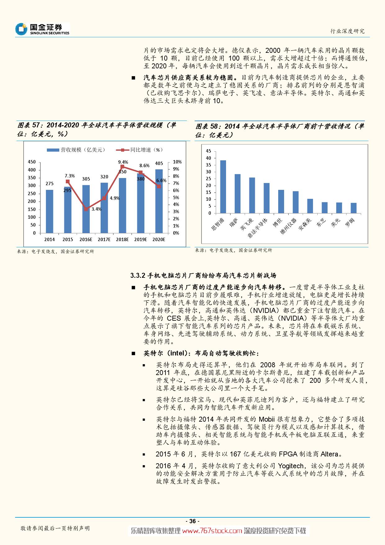 特斯拉产业系列深度报告-智能驾驶爆发在即_000036
