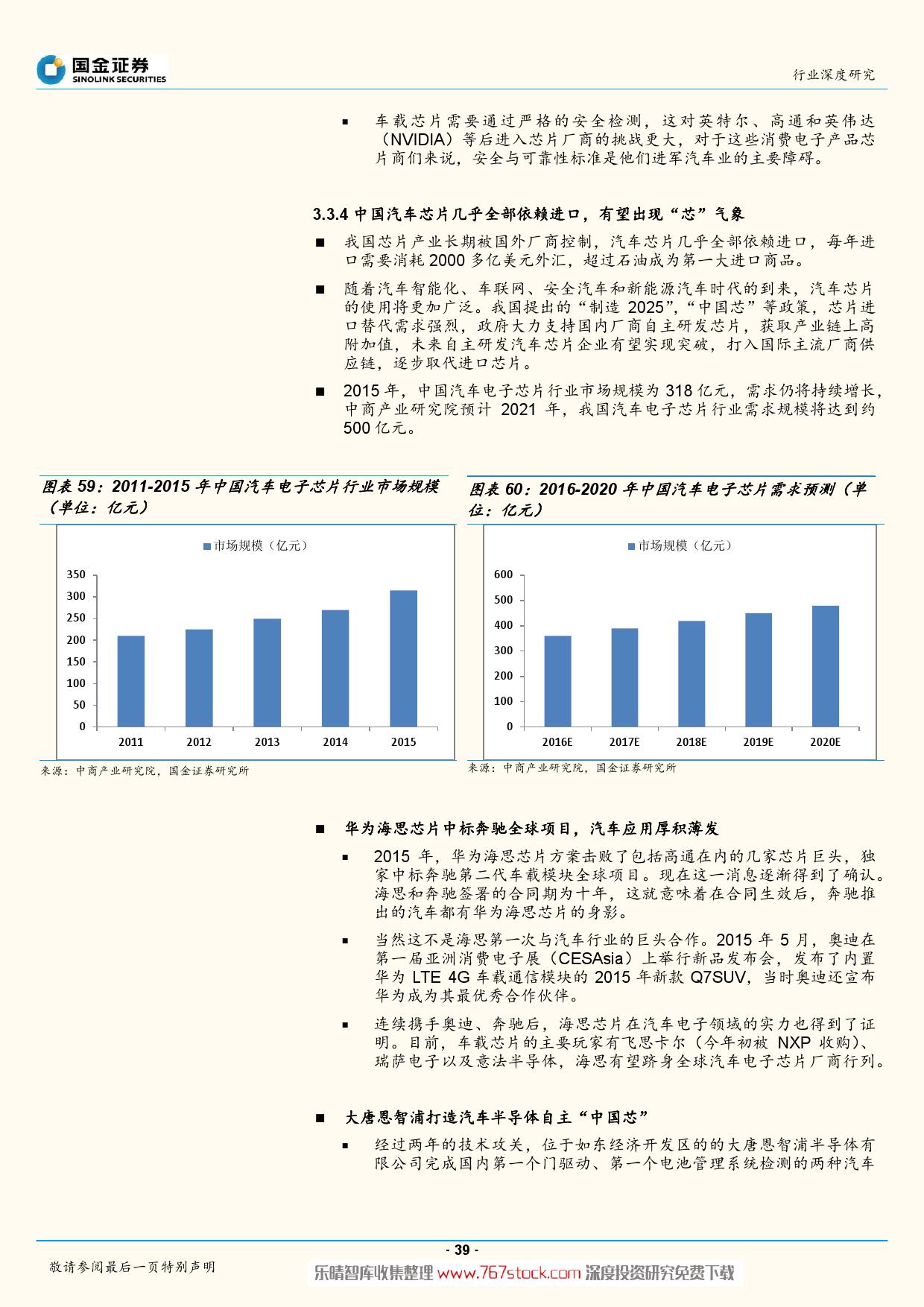 特斯拉产业系列深度报告-智能驾驶爆发在即_000039