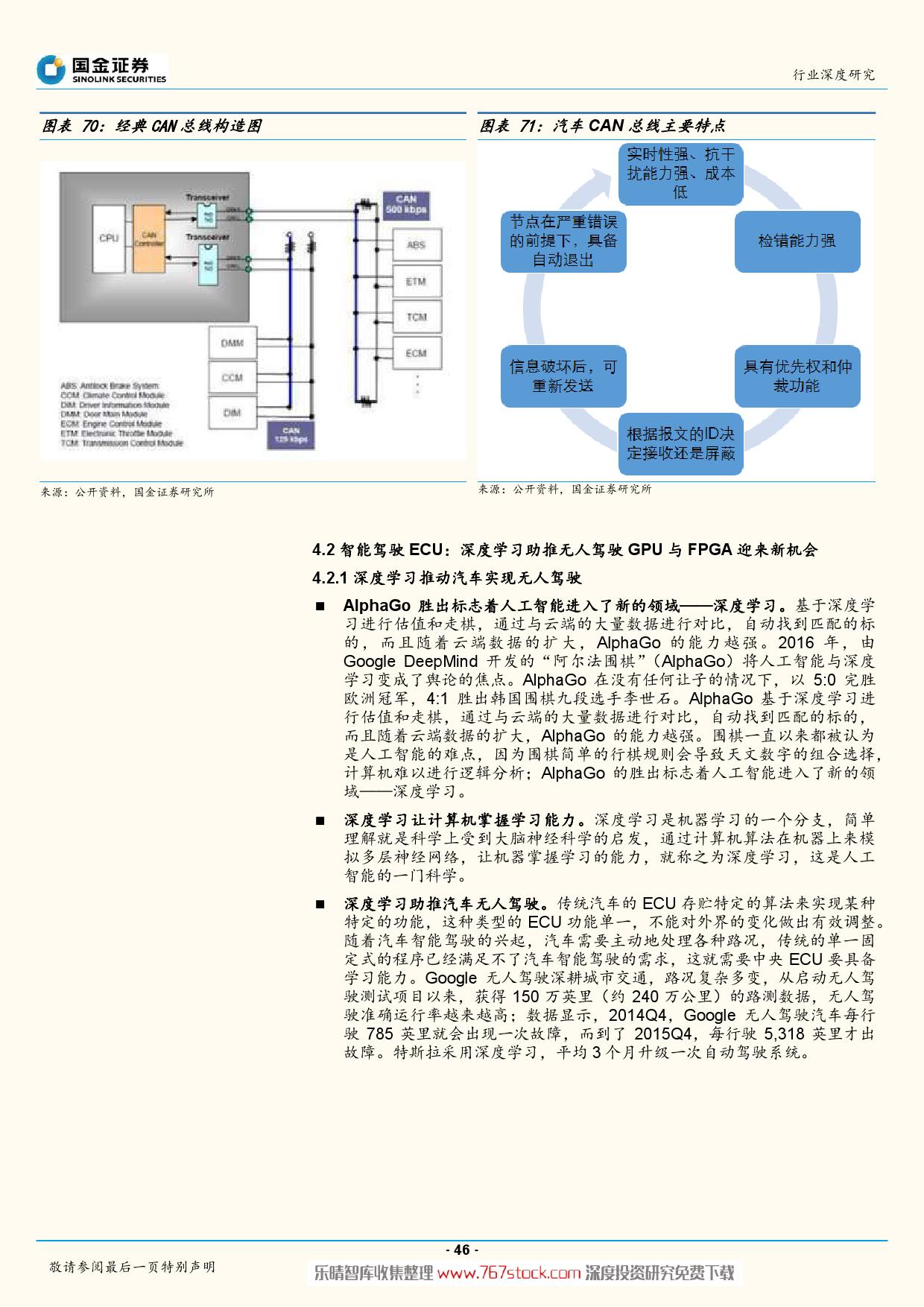特斯拉产业系列深度报告-智能驾驶爆发在即_000046