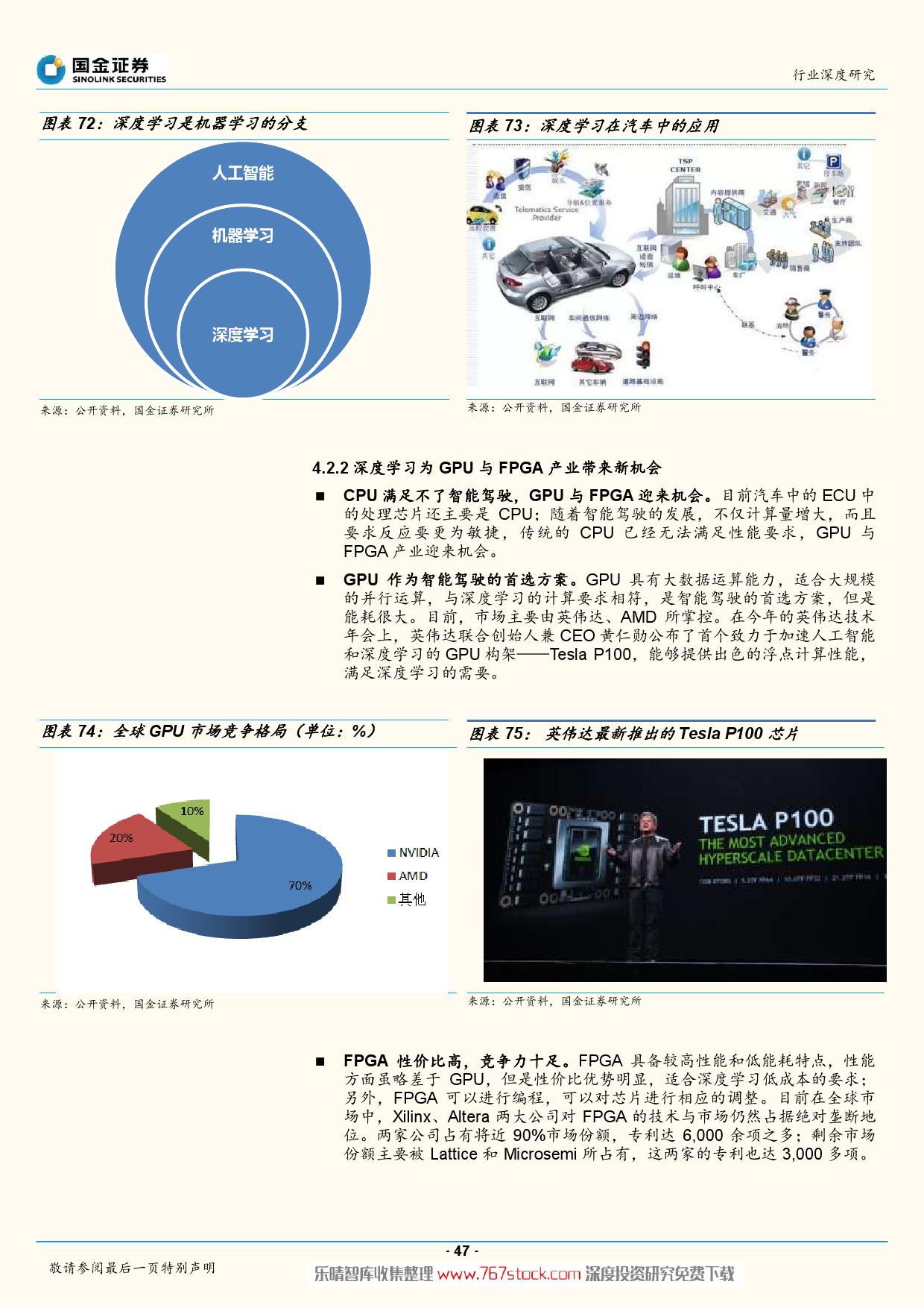 特斯拉产业系列深度报告-智能驾驶爆发在即_000047