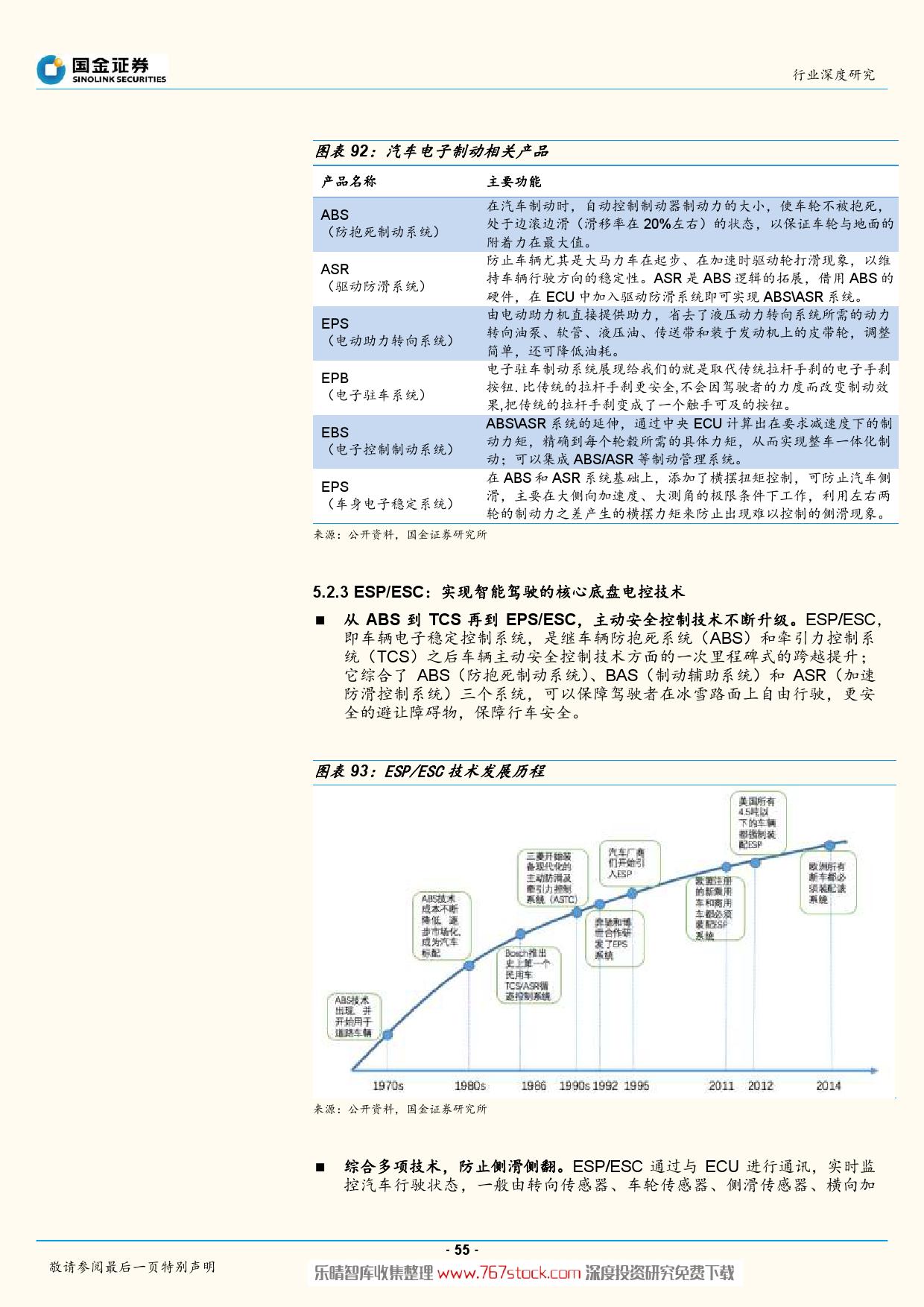特斯拉产业系列深度报告-智能驾驶爆发在即_000055