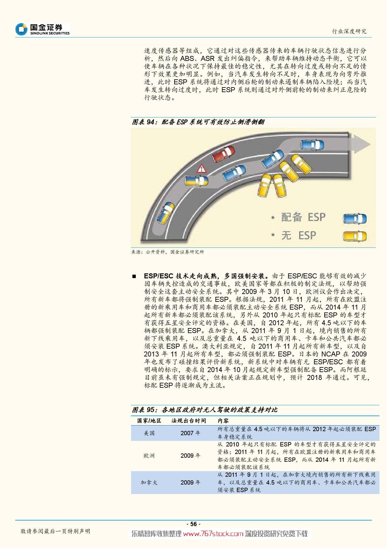 特斯拉产业系列深度报告-智能驾驶爆发在即_000056