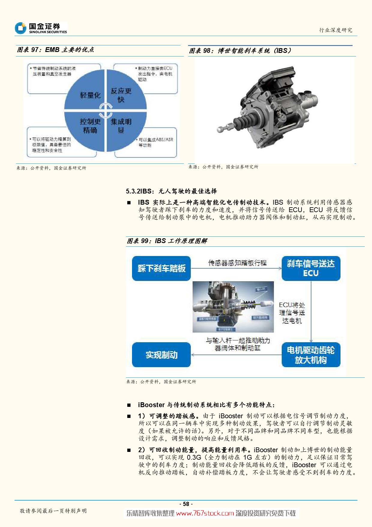 特斯拉产业系列深度报告-智能驾驶爆发在即_000058