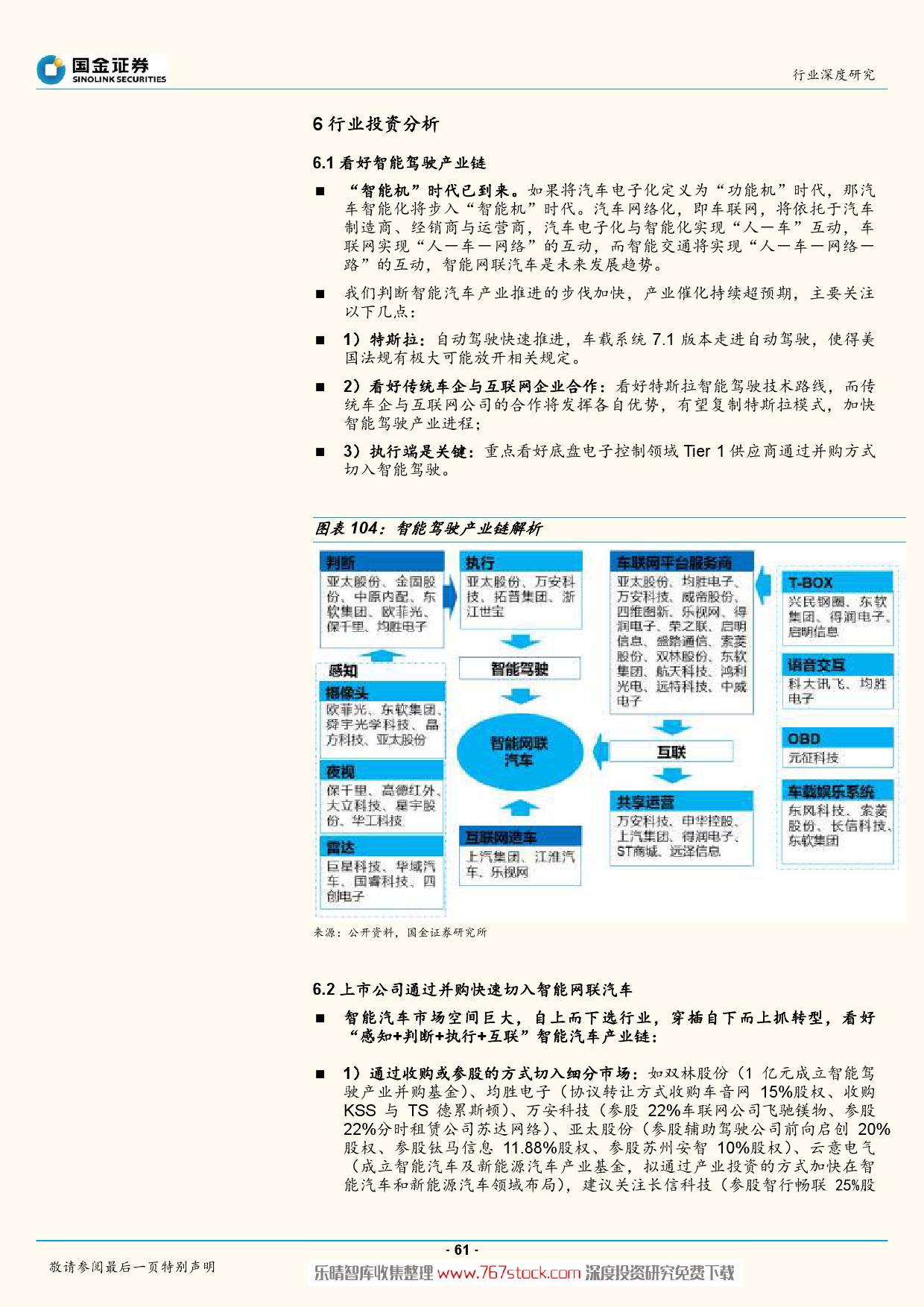特斯拉产业系列深度报告-智能驾驶爆发在即_000061