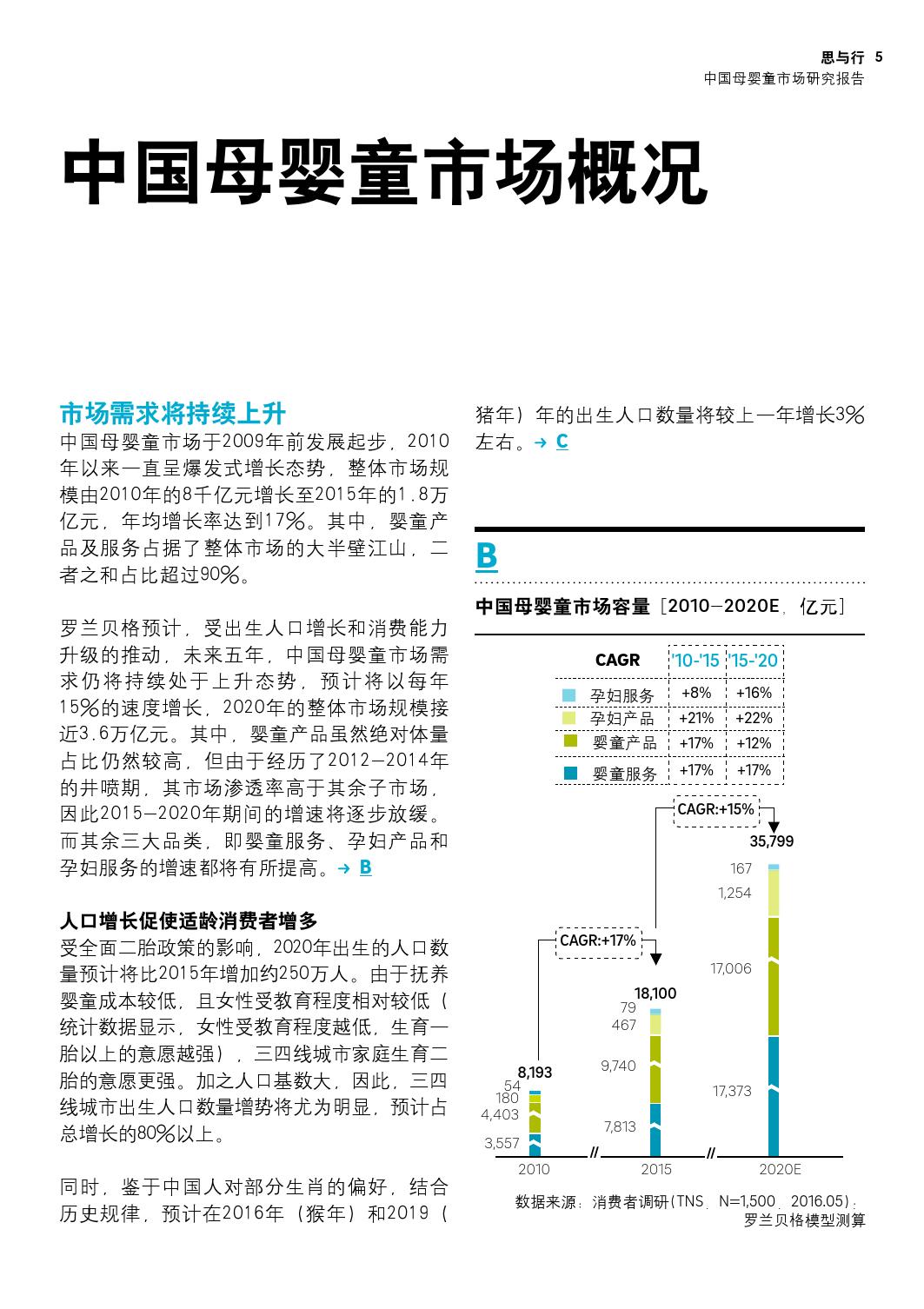 罗兰贝:2016中国母婴童市场研究报告_000005