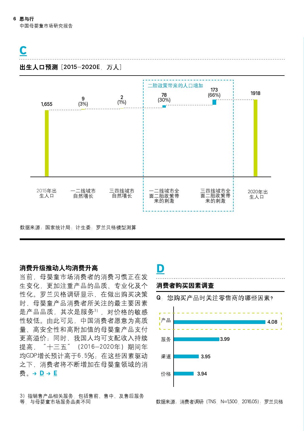 罗兰贝:2016中国母婴童市场研究报告_000006