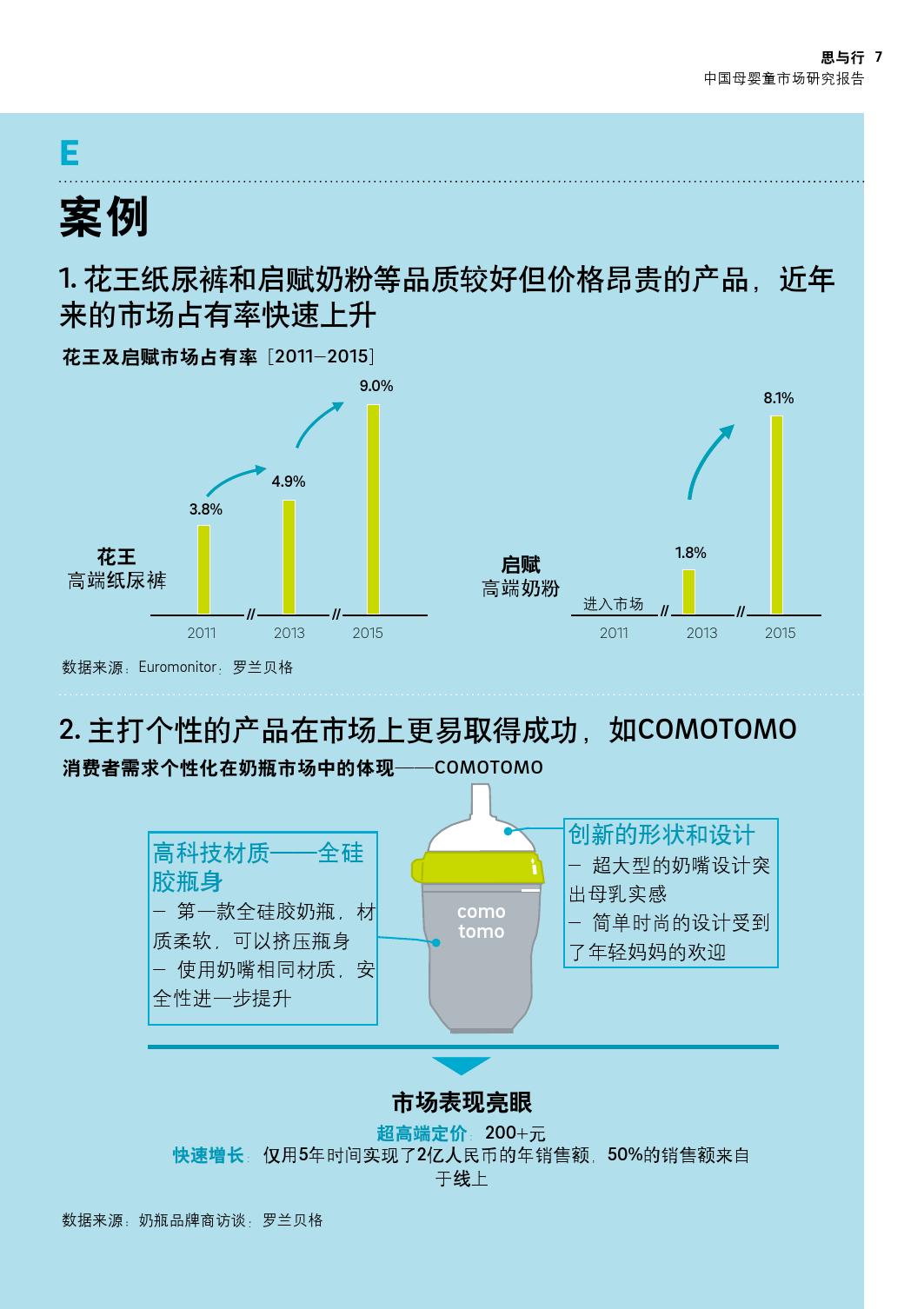 罗兰贝:2016中国母婴童市场研究报告_000007