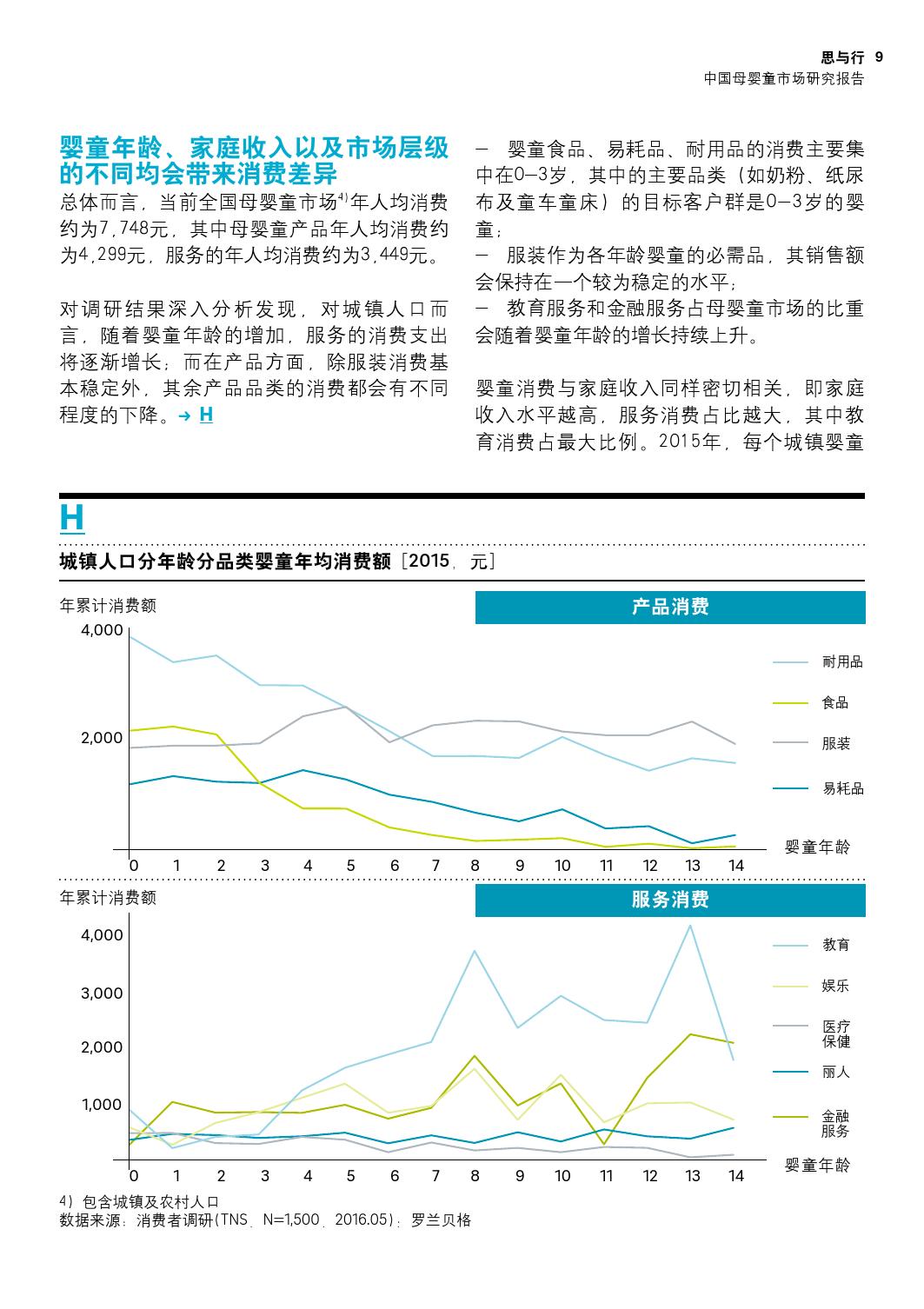 罗兰贝:2016中国母婴童市场研究报告_000009