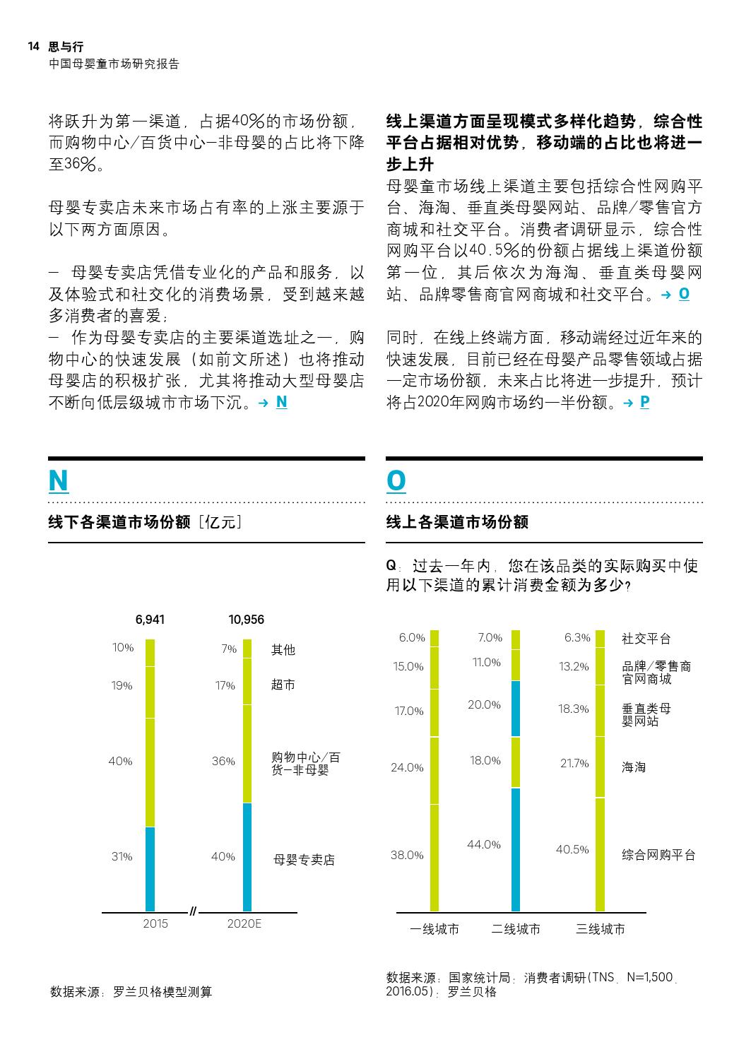 罗兰贝:2016中国母婴童市场研究报告_000014