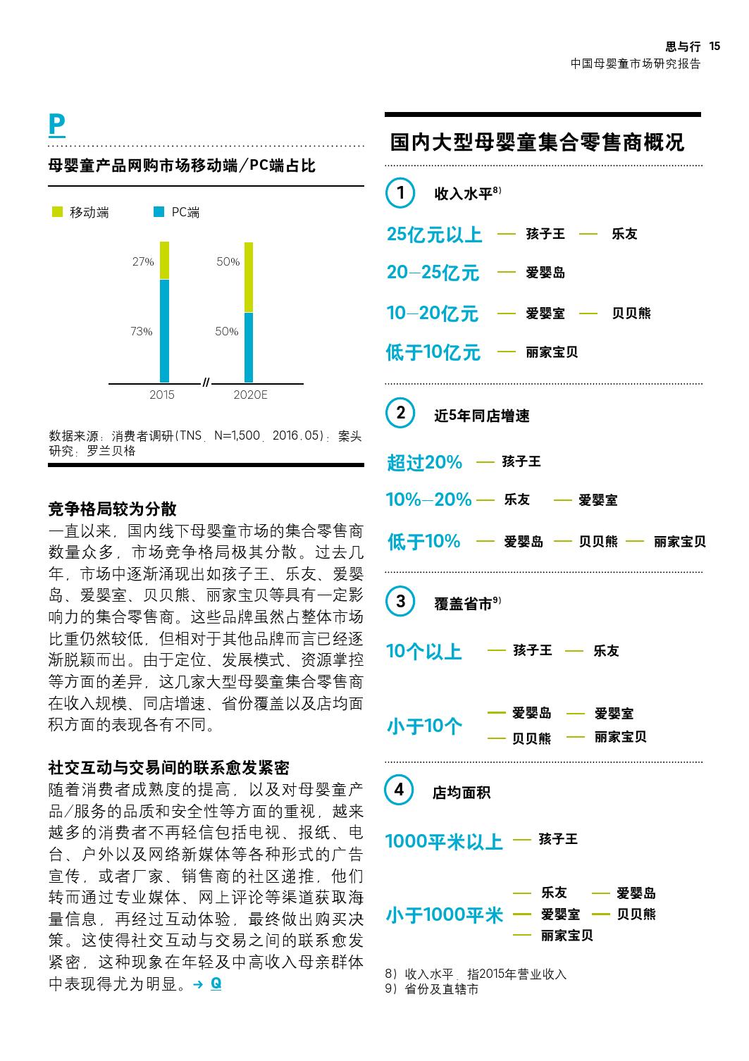 罗兰贝:2016中国母婴童市场研究报告_000015