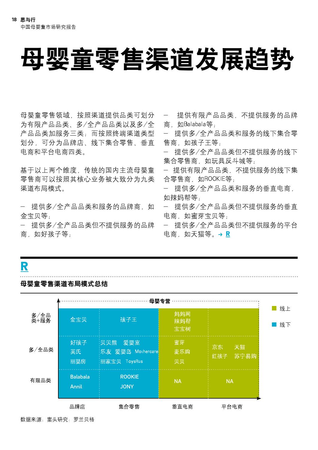 罗兰贝:2016中国母婴童市场研究报告_000018