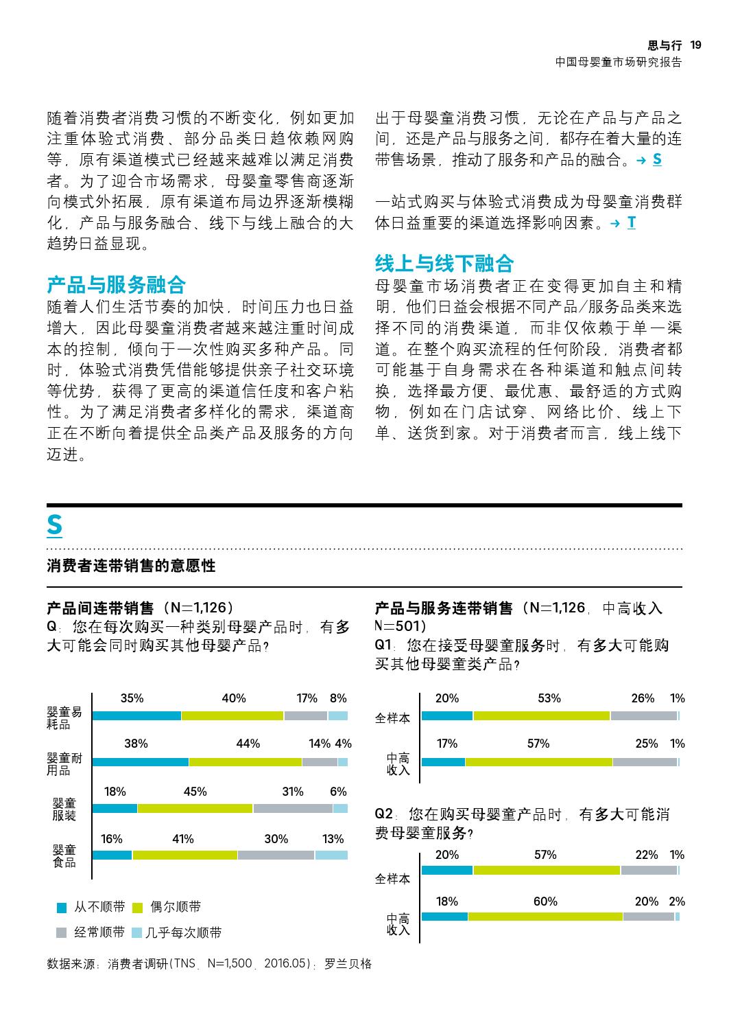 罗兰贝:2016中国母婴童市场研究报告_000019
