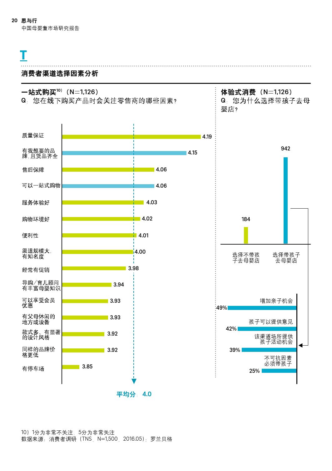 罗兰贝:2016中国母婴童市场研究报告_000020