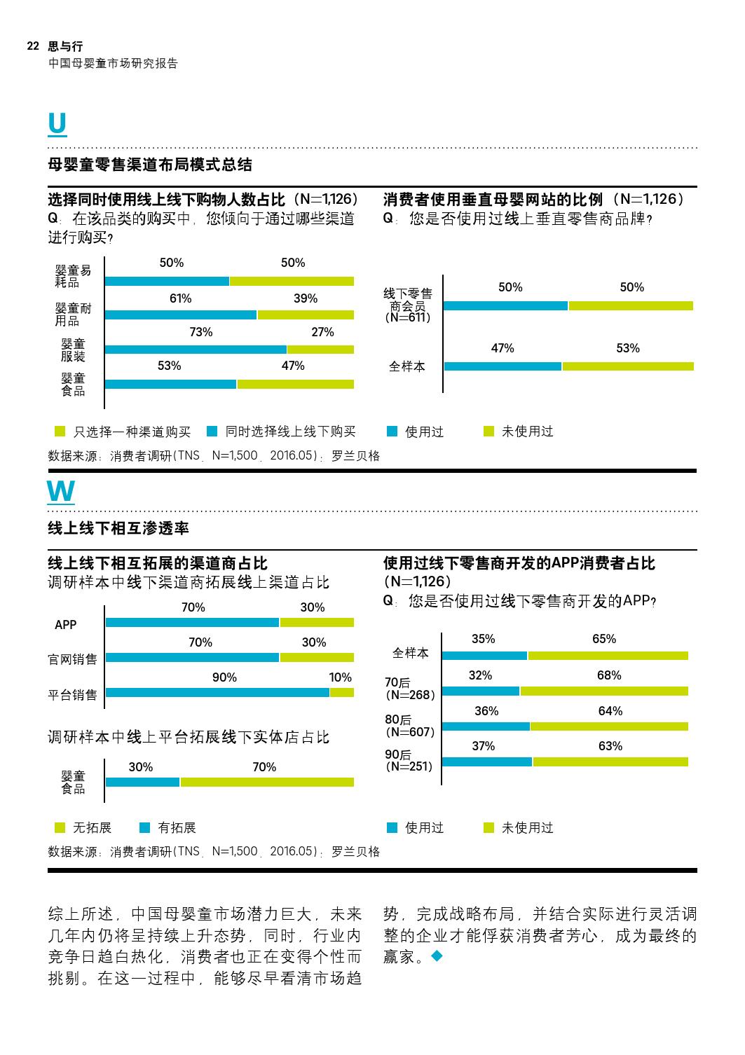 罗兰贝:2016中国母婴童市场研究报告_000022