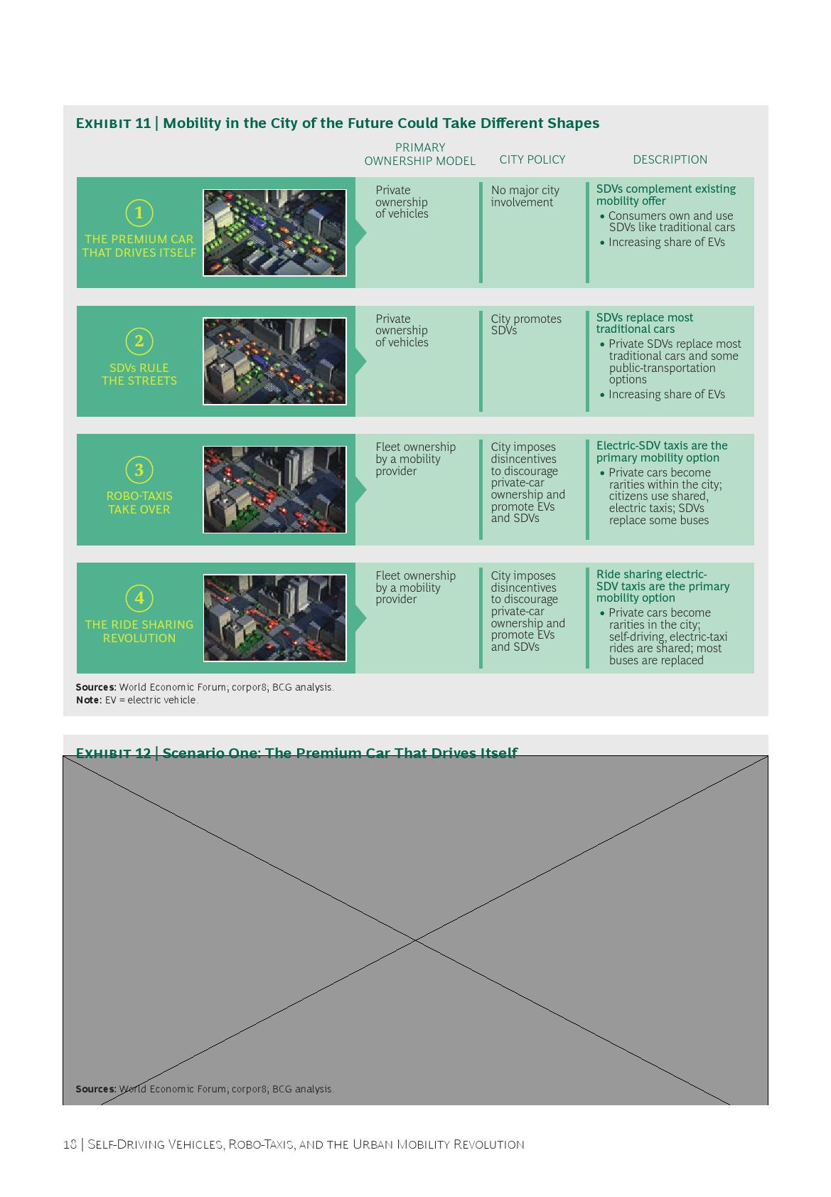 自动驾驶与城市交通革命_000020