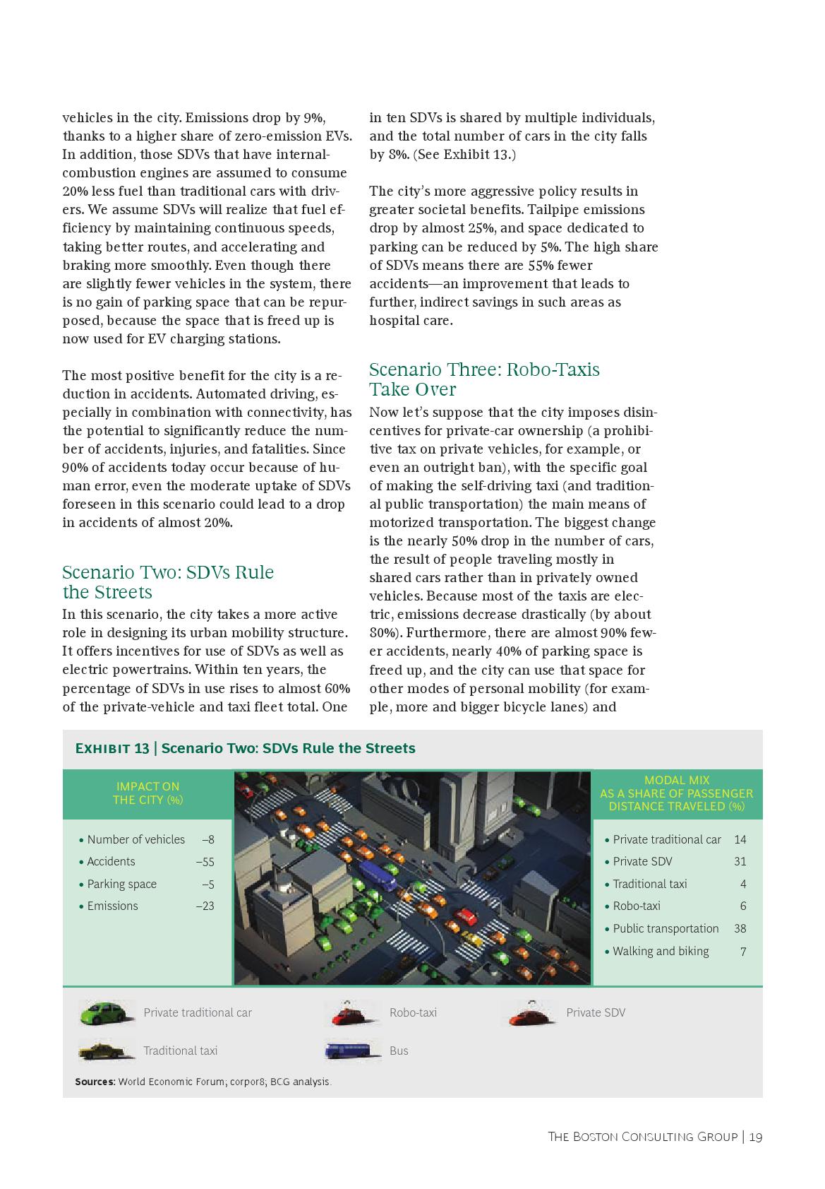 自动驾驶与城市交通革命_000021