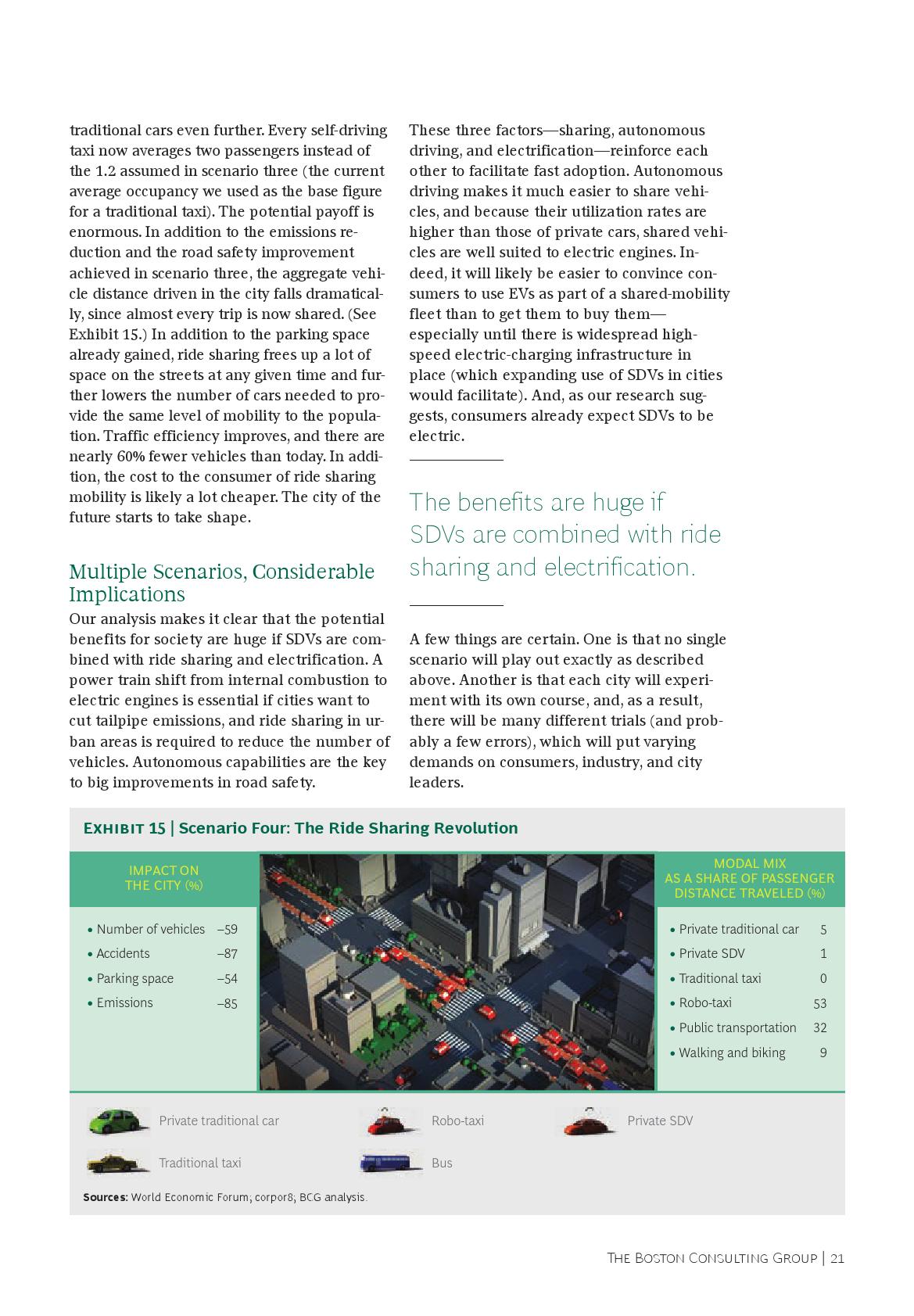 自动驾驶与城市交通革命_000023
