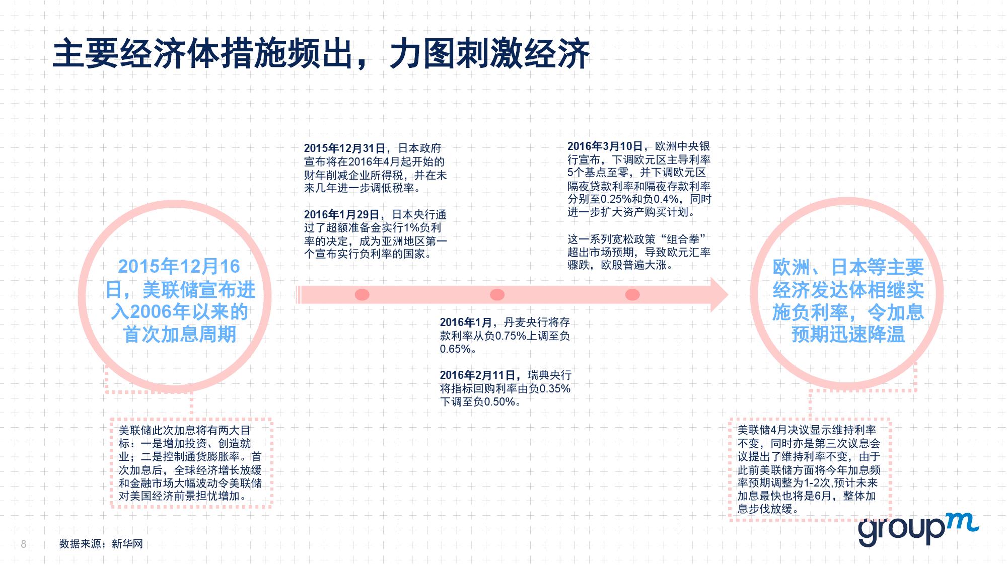 赢在中国2016:从需求刺激转向供给侧改革_000008