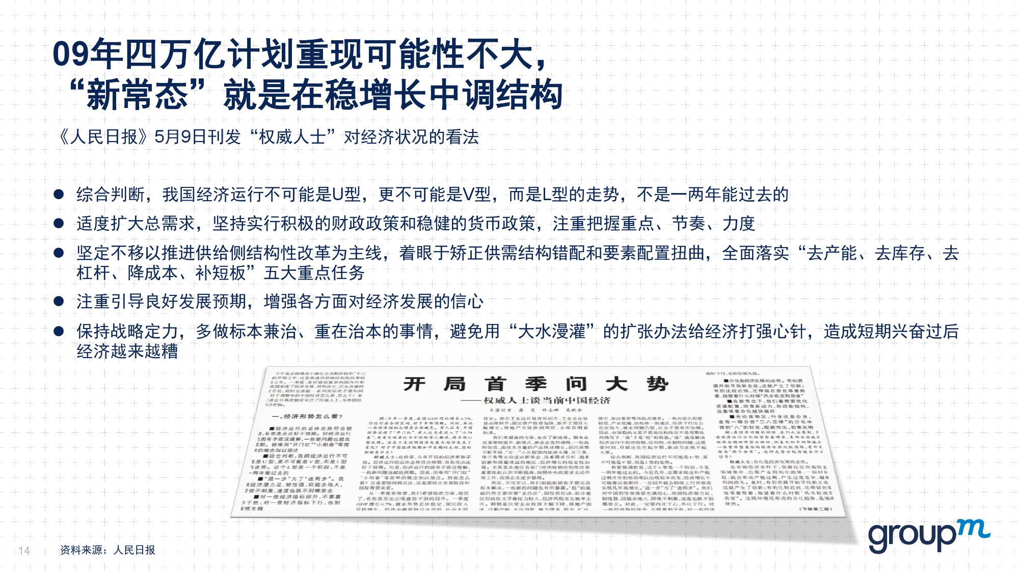 赢在中国2016:从需求刺激转向供给侧改革_000014