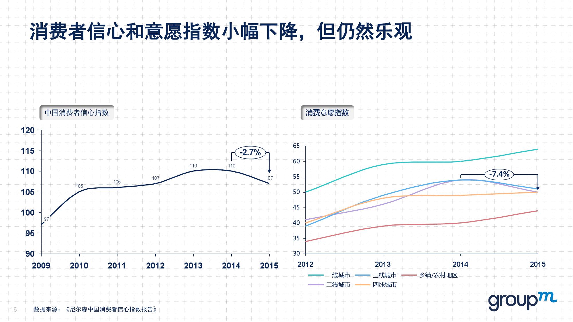 赢在中国2016:从需求刺激转向供给侧改革_000016