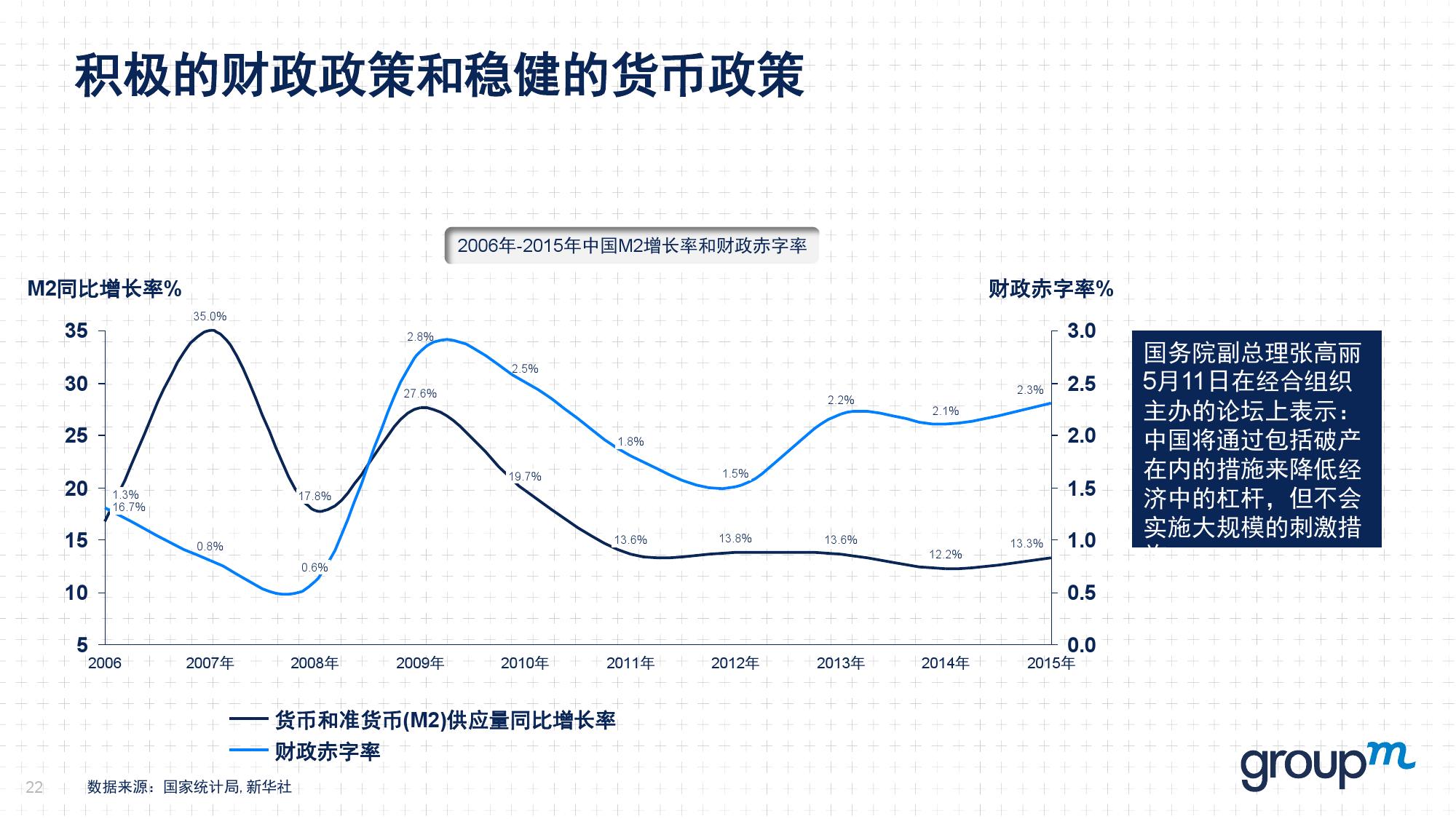 赢在中国2016:从需求刺激转向供给侧改革_000022