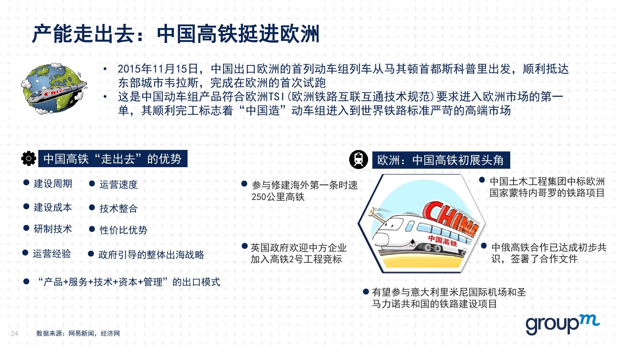 赢在中国2016:从需求刺激转向供给侧改革_000024
