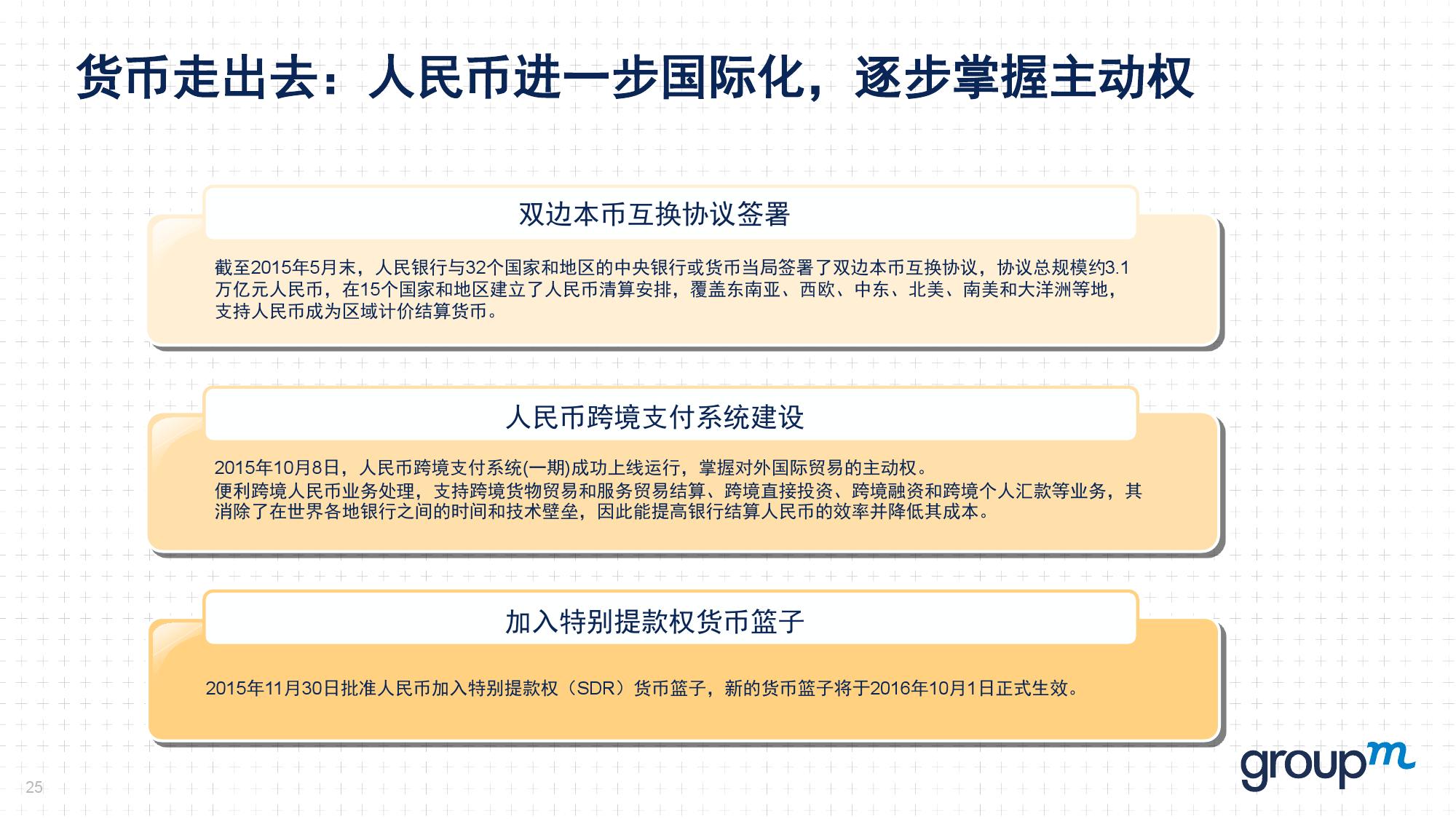 赢在中国2016:从需求刺激转向供给侧改革_000025