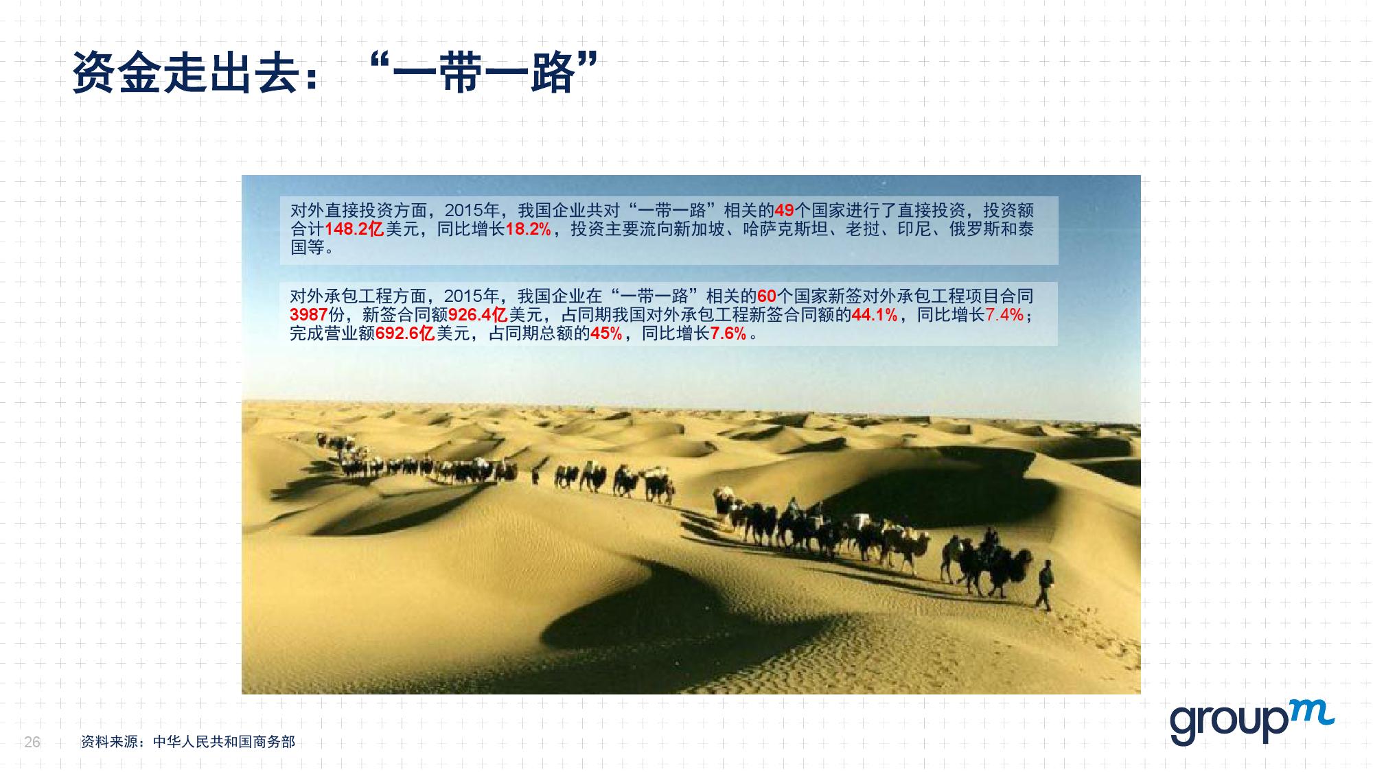 赢在中国2016:从需求刺激转向供给侧改革_000026