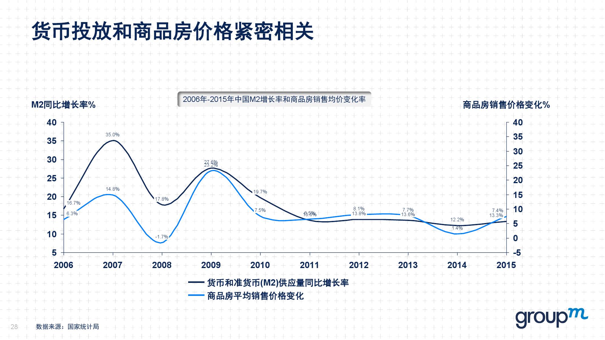 赢在中国2016:从需求刺激转向供给侧改革_000028